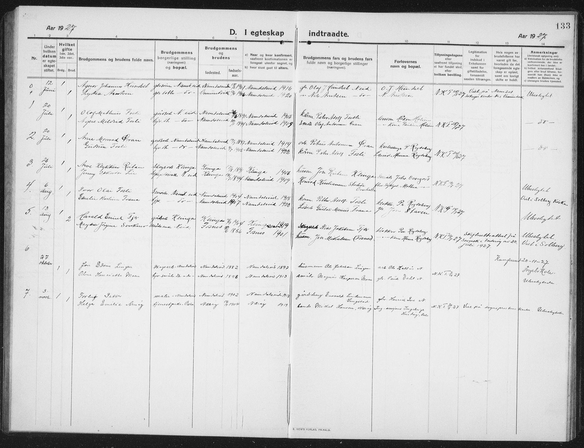 SAT, Ministerialprotokoller, klokkerbøker og fødselsregistre - Nord-Trøndelag, 742/L0413: Klokkerbok nr. 742C04, 1911-1938, s. 133