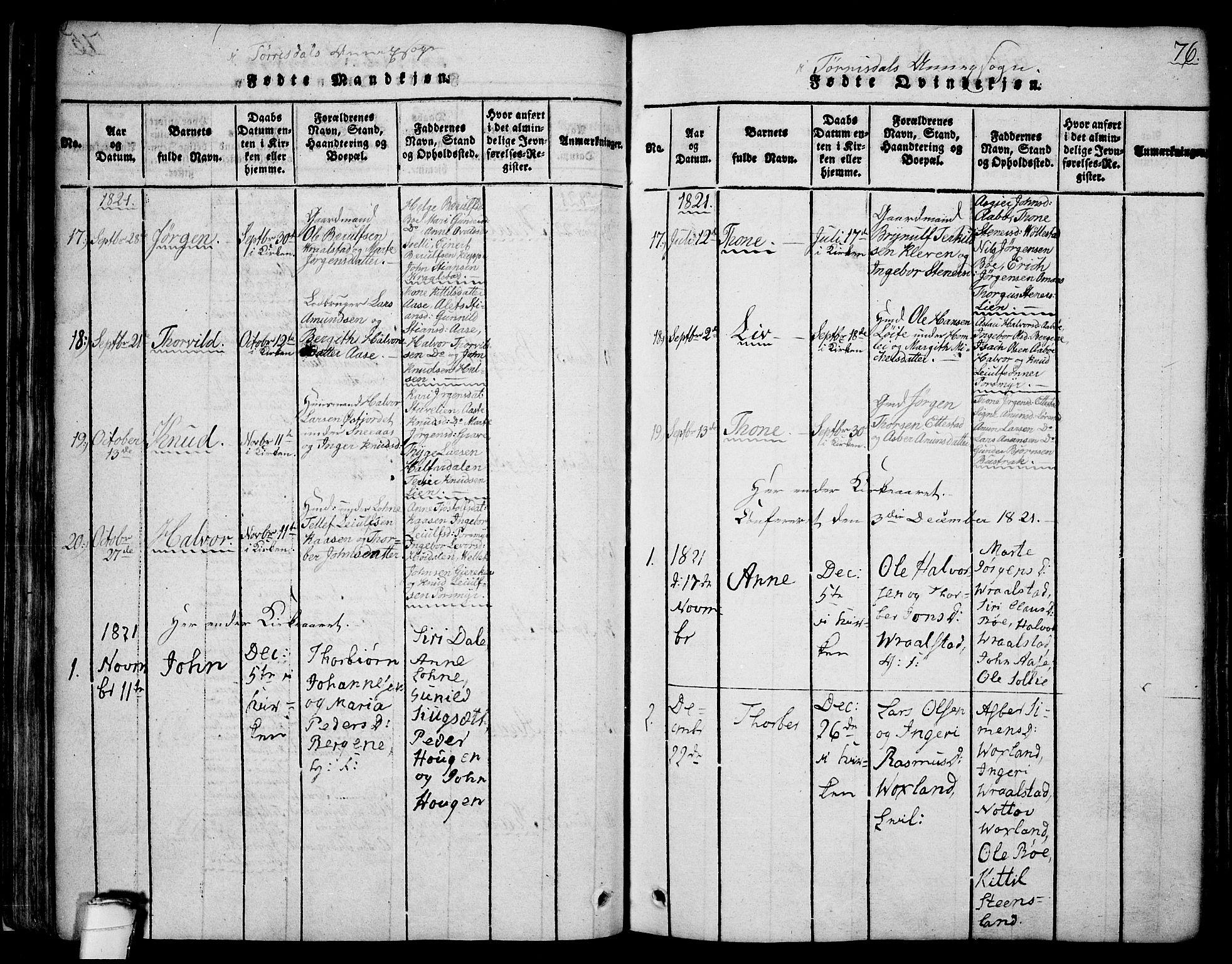 SAKO, Drangedal kirkebøker, F/Fa/L0005: Ministerialbok nr. 5 /2, 1814-1831, s. 76