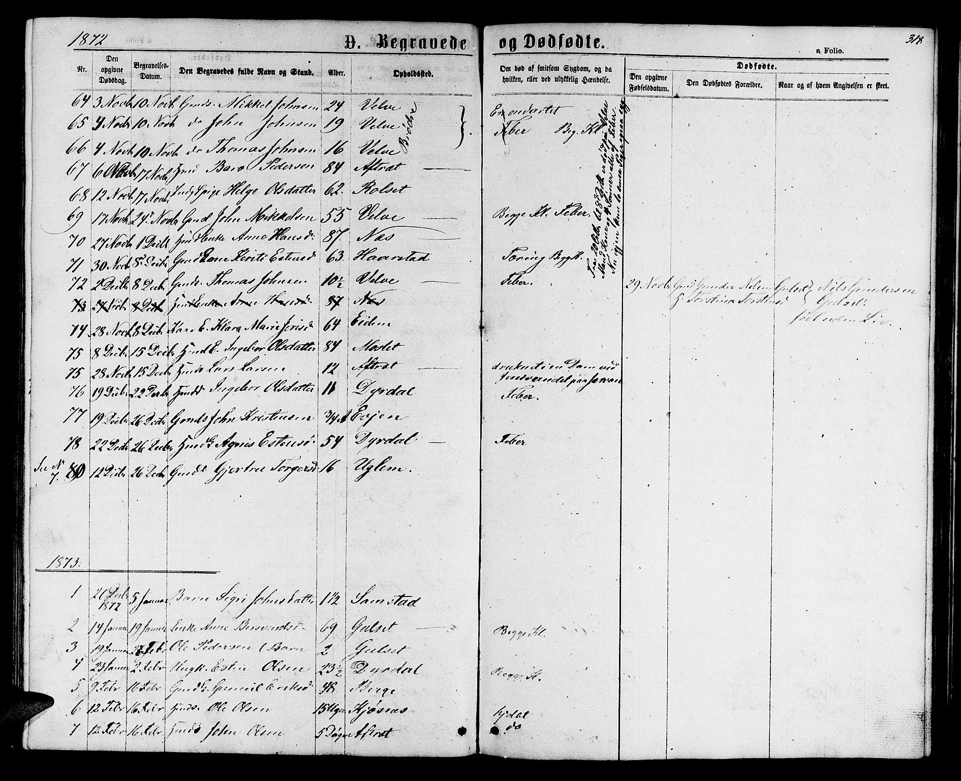 SAT, Ministerialprotokoller, klokkerbøker og fødselsregistre - Sør-Trøndelag, 695/L1156: Klokkerbok nr. 695C07, 1869-1888, s. 318