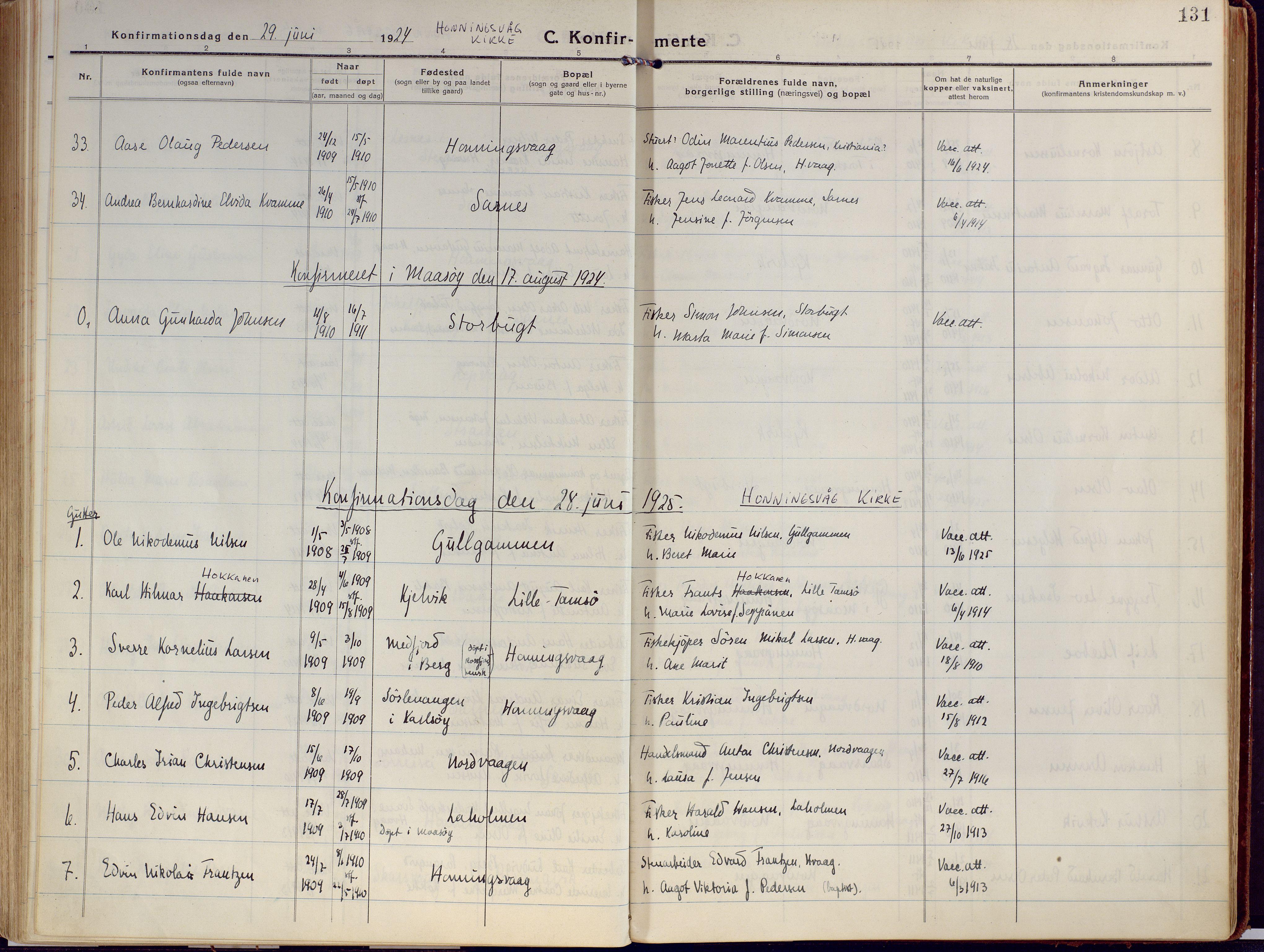 SATØ, Kjelvik/Nordkapp sokneprestkontor, H/Ha/L0002kirke: Ministerialbok nr. 2, 1920-1929, s. 131