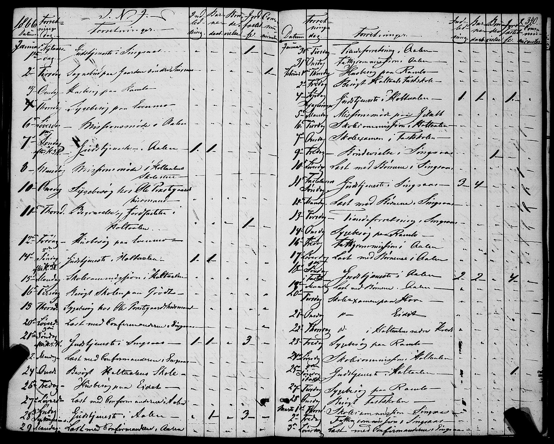 SAT, Ministerialprotokoller, klokkerbøker og fødselsregistre - Sør-Trøndelag, 685/L0966: Ministerialbok nr. 685A07 /1, 1860-1869, s. 340