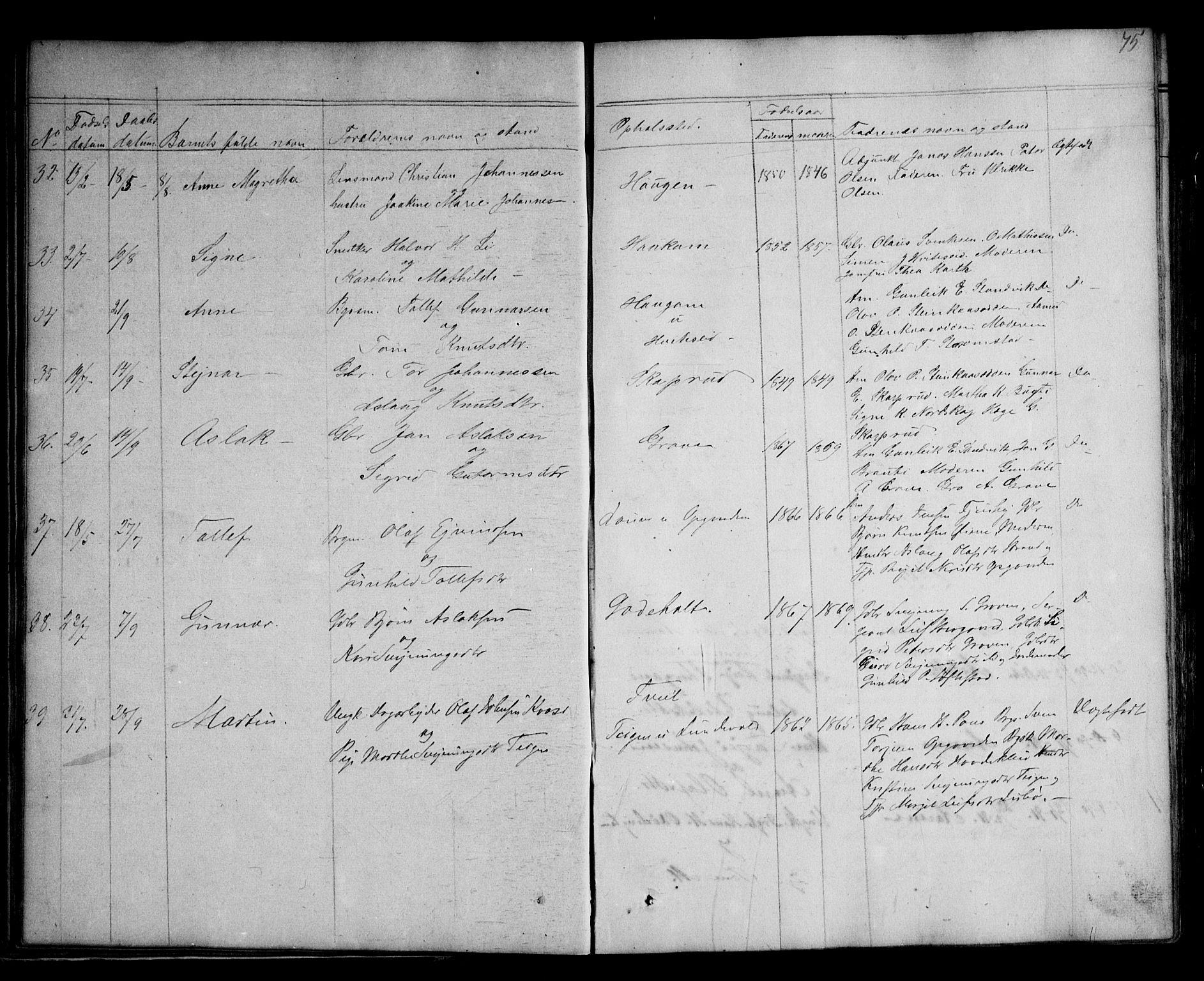 SAKO, Kviteseid kirkebøker, G/Ga/L0001: Klokkerbok nr. I 1, 1850-1893, s. 75