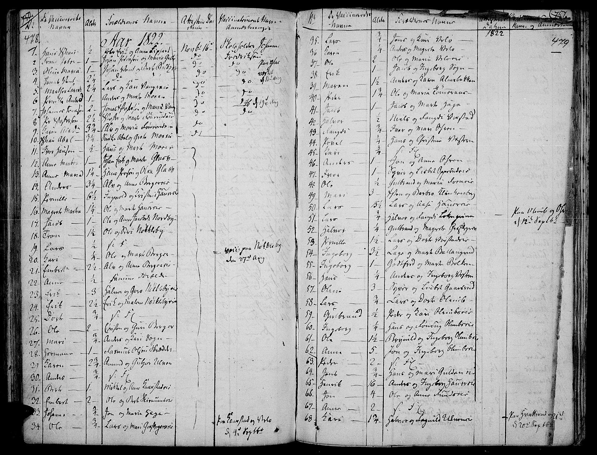 SAH, Jevnaker prestekontor, Ministerialbok nr. 4, 1800-1861, s. 478-479