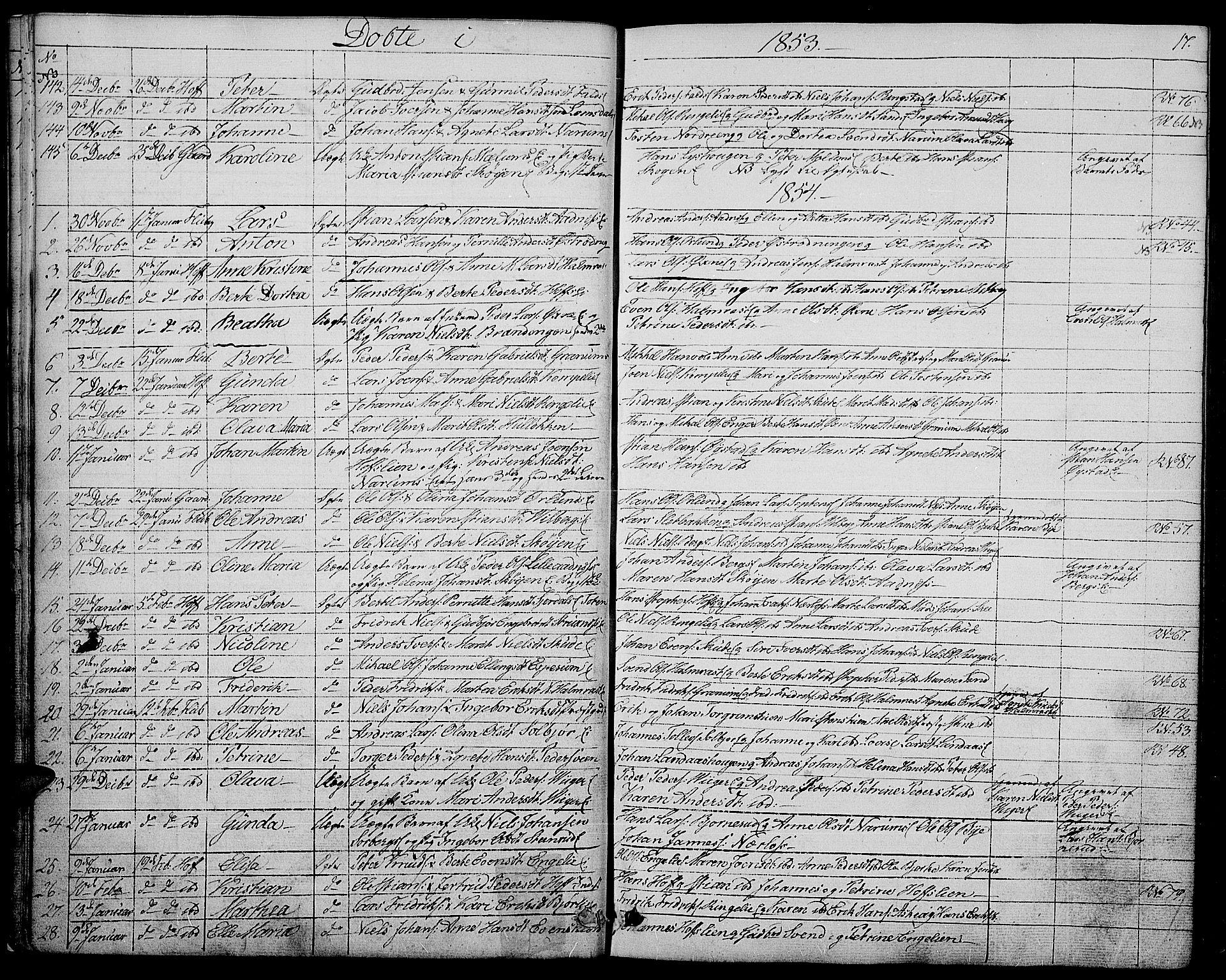 SAH, Søndre Land prestekontor, L/L0001: Klokkerbok nr. 1, 1849-1883, s. 17
