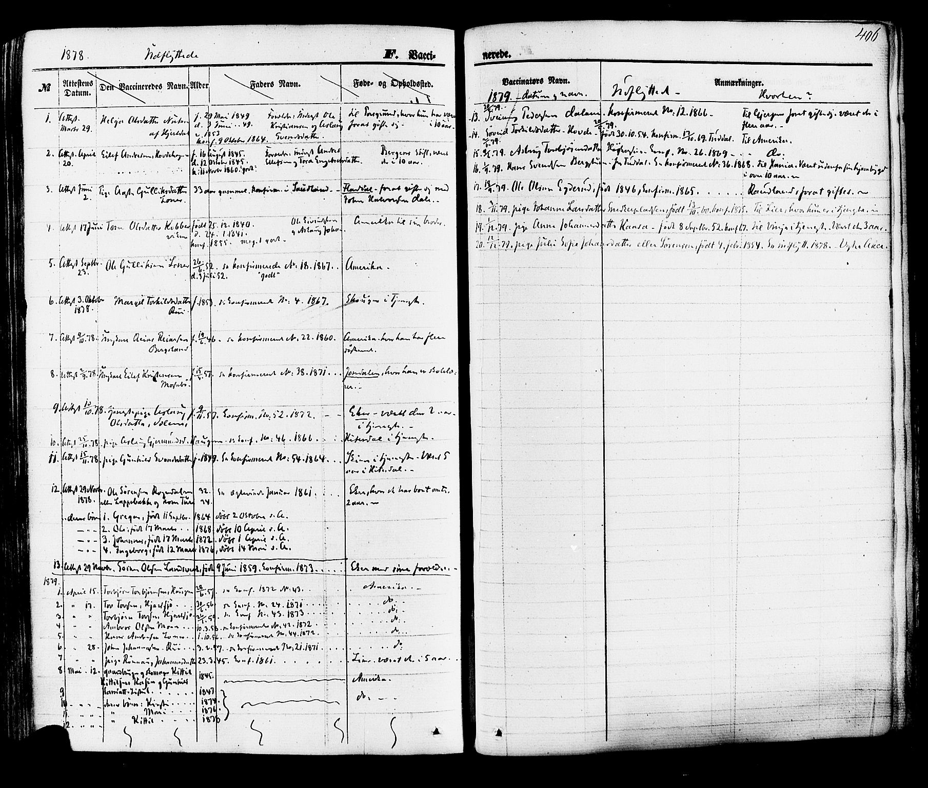 SAKO, Hjartdal kirkebøker, F/Fa/L0009: Ministerialbok nr. I 9, 1860-1879, s. 406