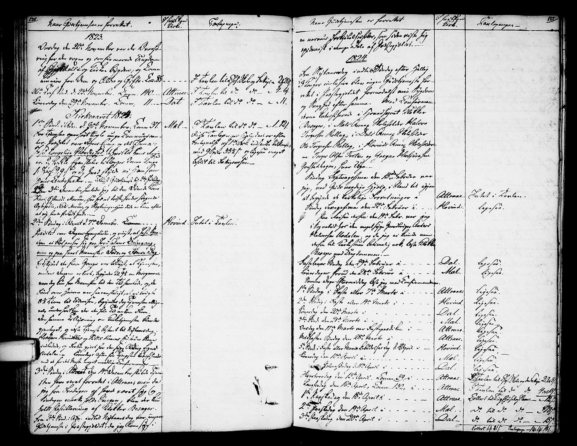 SAKO, Tinn kirkebøker, F/Fa/L0003: Ministerialbok nr. I 3, 1810-1814, s. 126-127