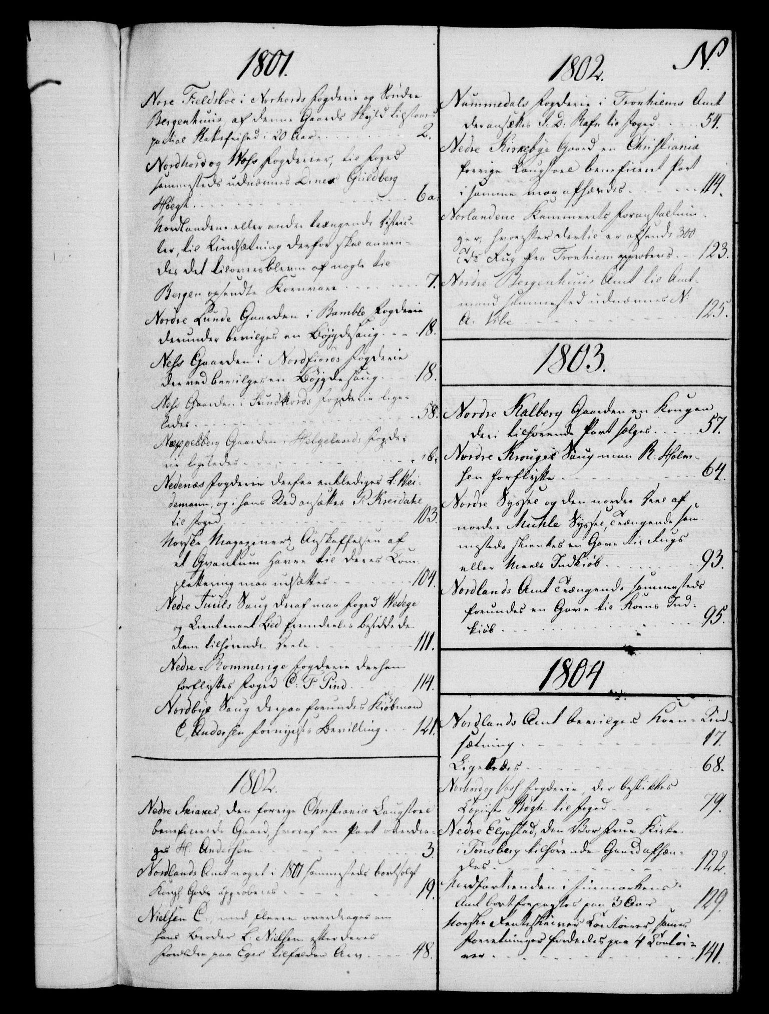 RA, Rentekammeret, Kammerkanselliet, G/Gf/Gfb/L0016: Register til norske relasjons- og resolusjonsprotokoller (merket RK 52.111), 1801-1814, s. 117