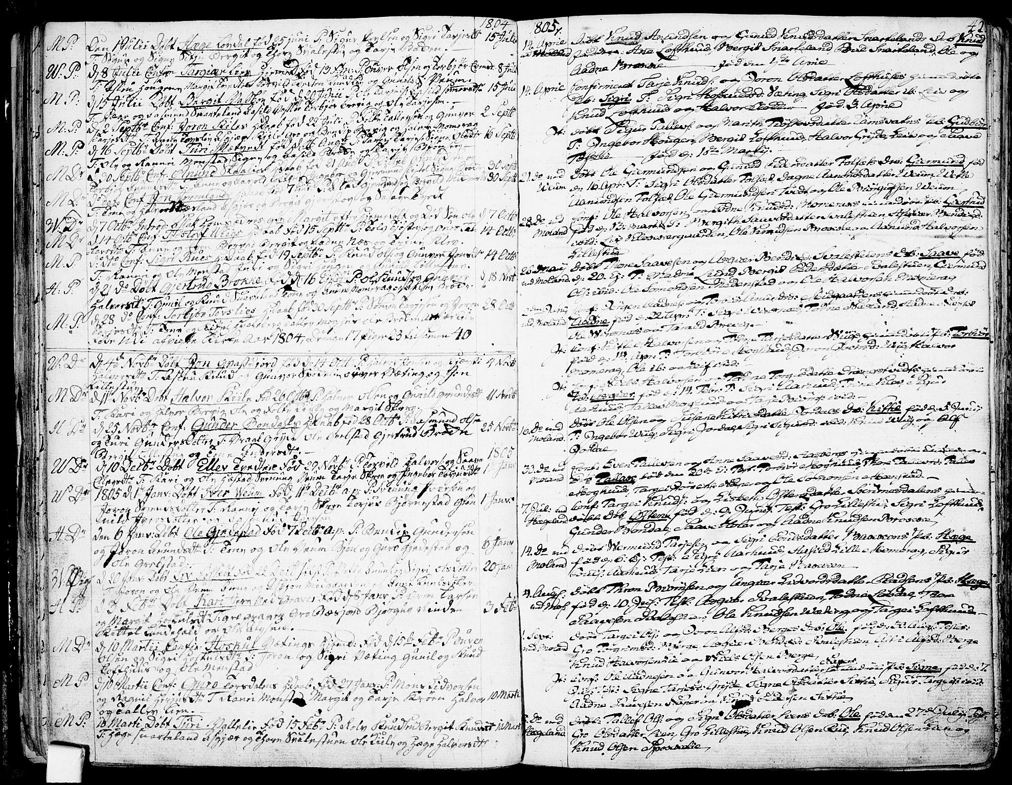 SAKO, Fyresdal kirkebøker, F/Fa/L0002: Ministerialbok nr. I 2, 1769-1814, s. 42