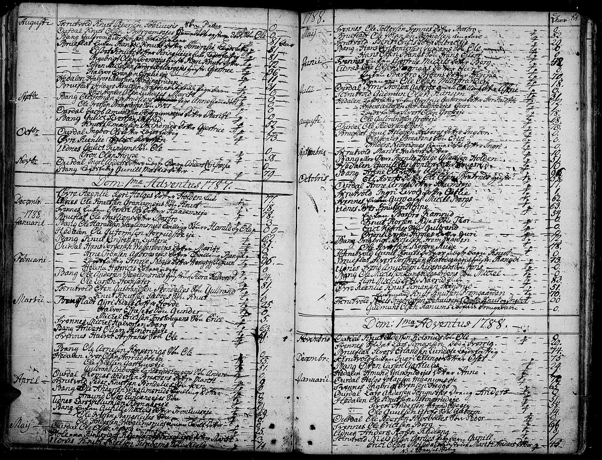 SAH, Aurdal prestekontor, Ministerialbok nr. 6, 1781-1804, s. 154
