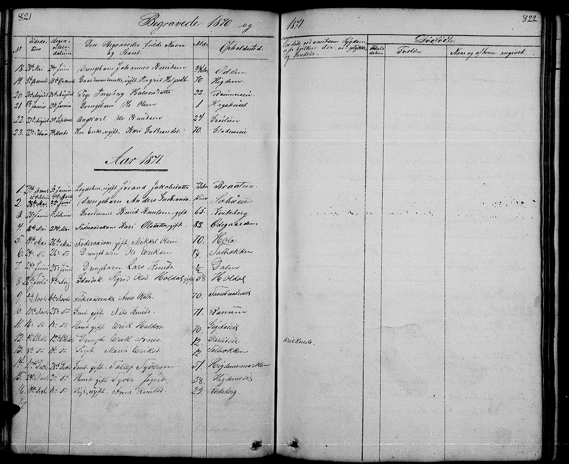 SAH, Nord-Aurdal prestekontor, Klokkerbok nr. 1, 1834-1887, s. 821-822