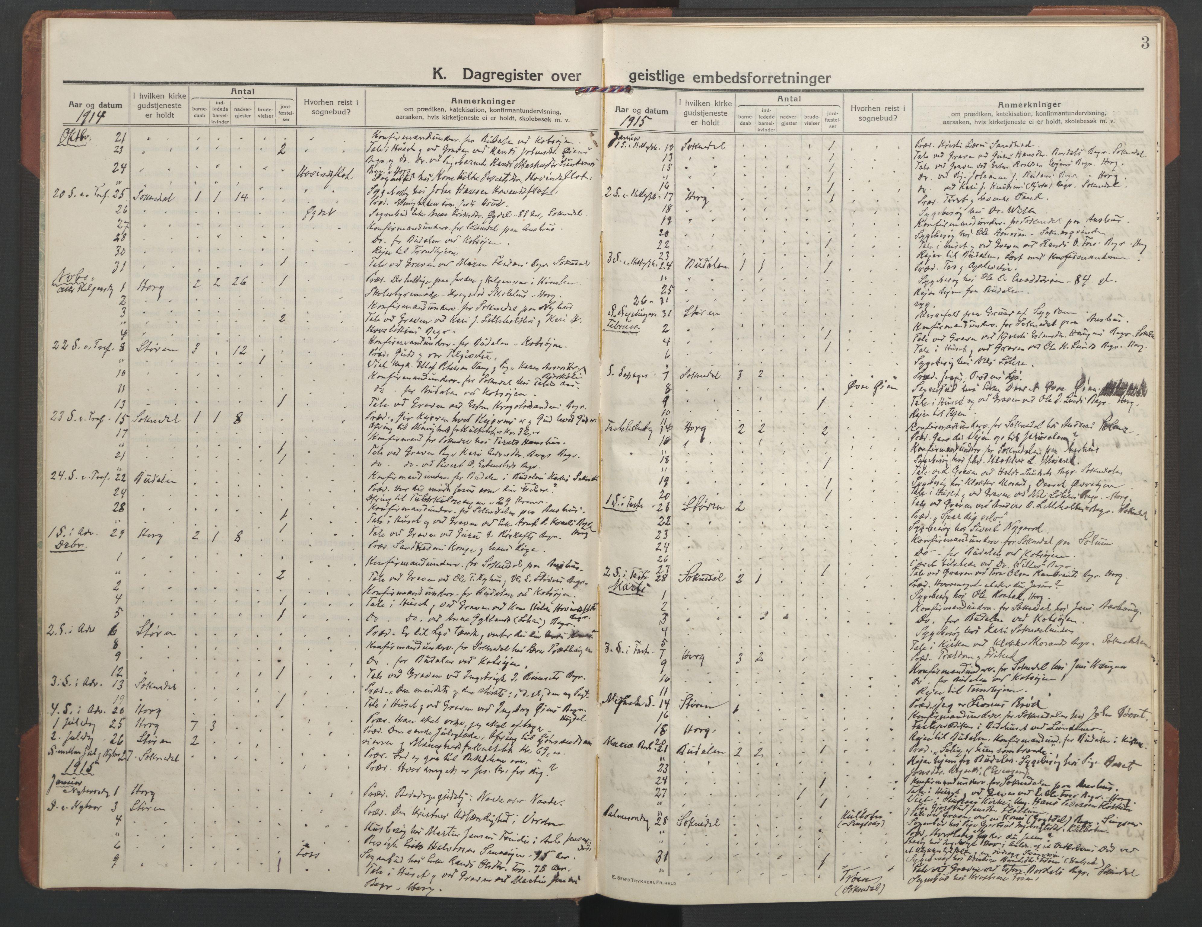 SAT, Ministerialprotokoller, klokkerbøker og fødselsregistre - Sør-Trøndelag, 687/L1013: Dagregister nr. 687B02, 1914-1936, s. 3