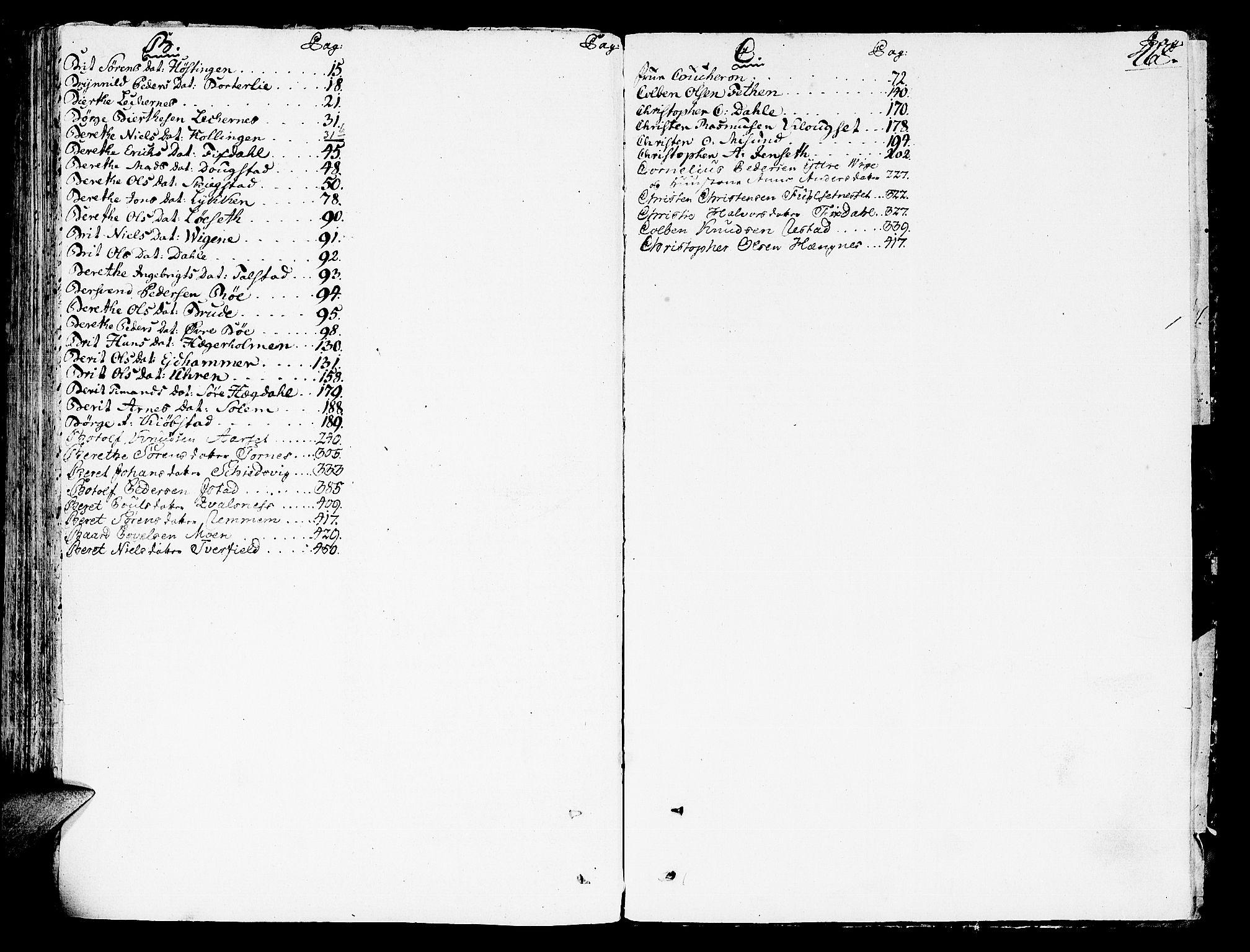 SAT, Romsdal sorenskriveri, 3/3A/L0011: Skifteprotokoll, 1782-1789, s. 467b-468a