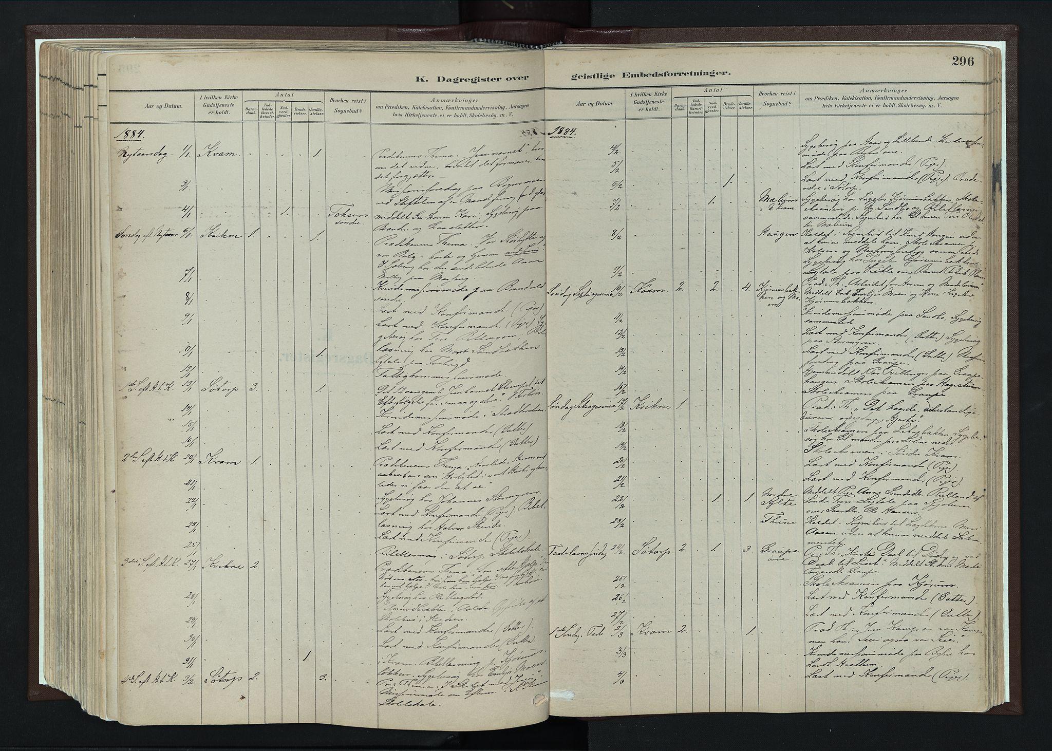 SAH, Nord-Fron prestekontor, Ministerialbok nr. 4, 1884-1914, s. 296
