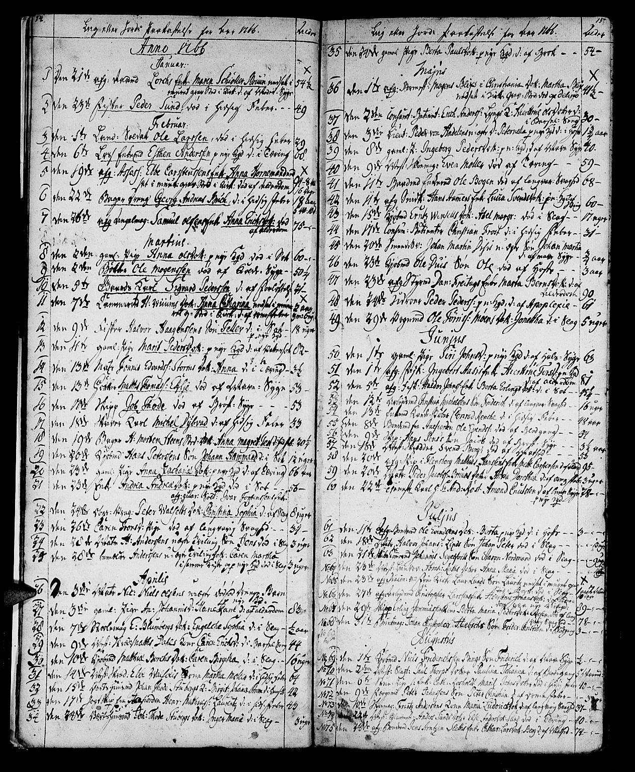SAT, Ministerialprotokoller, klokkerbøker og fødselsregistre - Sør-Trøndelag, 602/L0134: Klokkerbok nr. 602C02, 1759-1812, s. 14-15