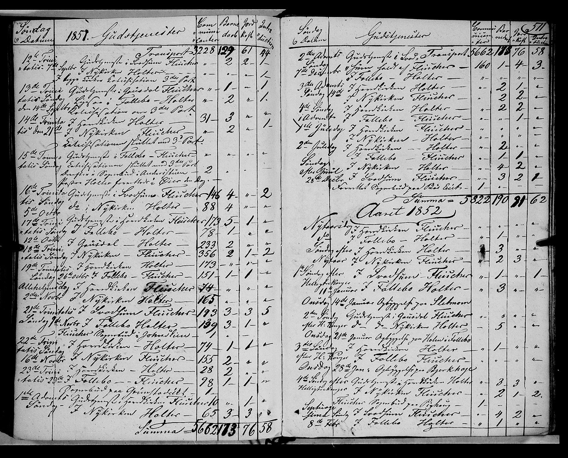 SAH, Gausdal prestekontor, Ministerialbok nr. 8, 1850-1861, s. 511