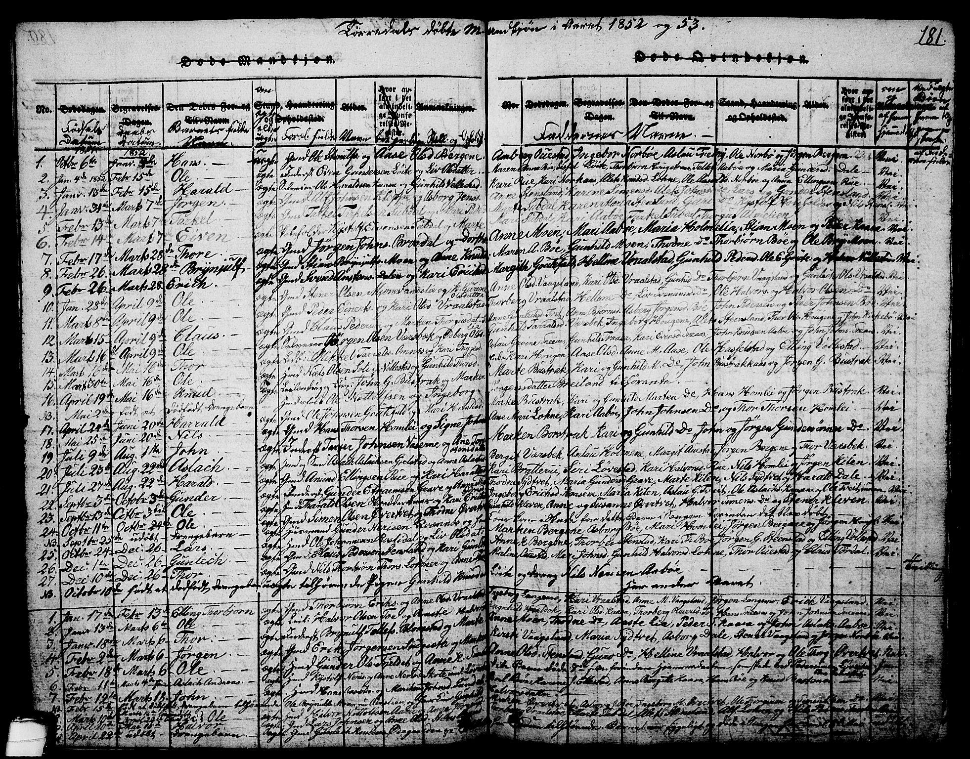 SAKO, Drangedal kirkebøker, G/Ga/L0001: Klokkerbok nr. I 1 /2, 1814-1856, s. 181