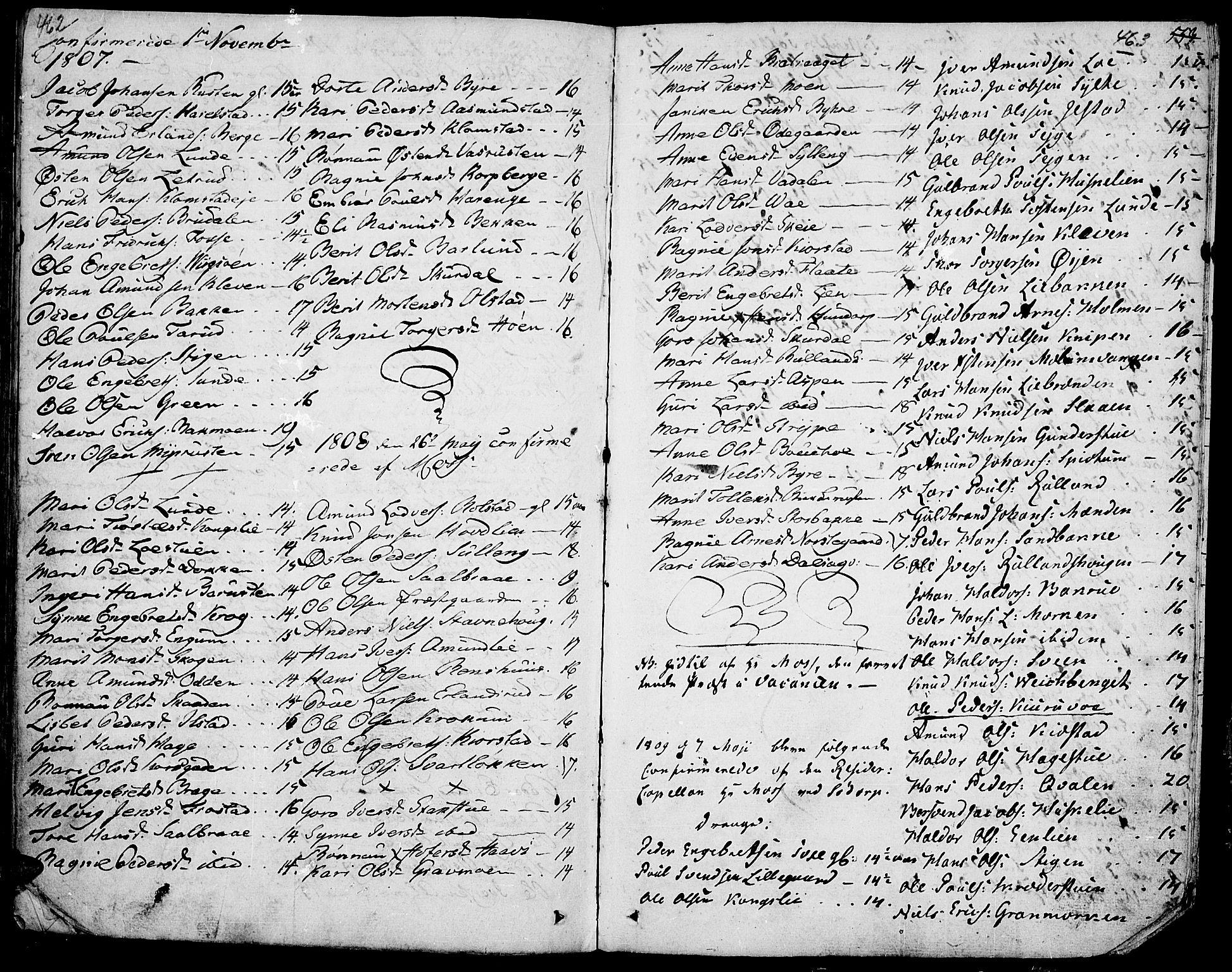 SAH, Fron prestekontor, H/Ha/Haa/L0001: Ministerialbok nr. 1, 1799-1816, s. 462-463