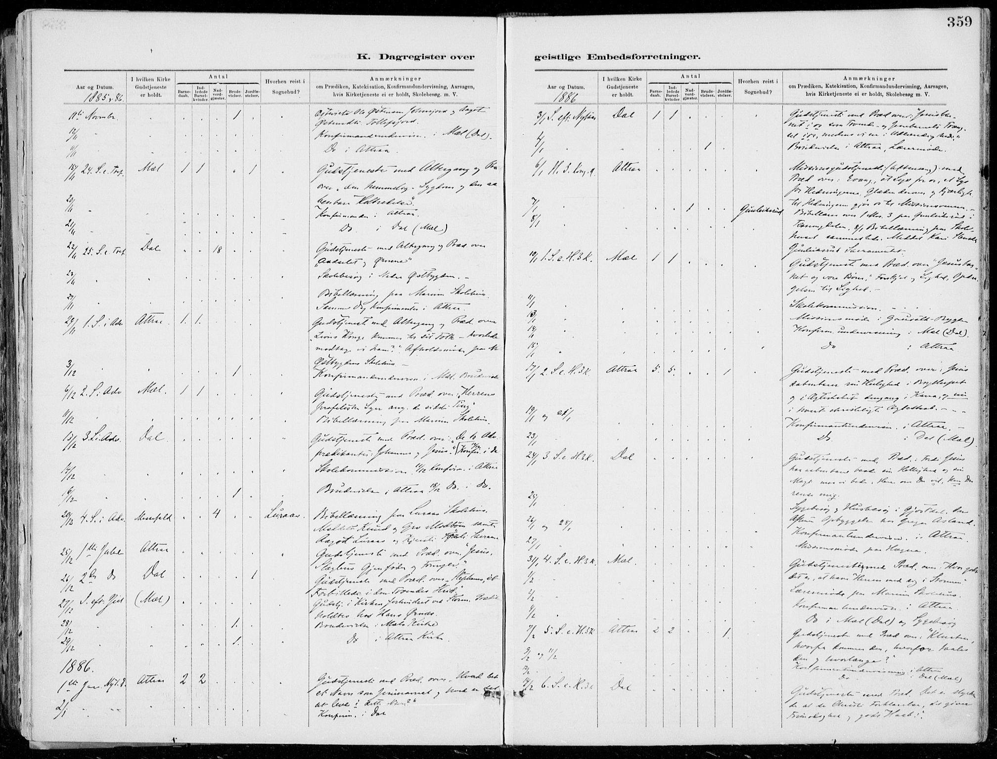 SAKO, Tinn kirkebøker, F/Fa/L0007: Ministerialbok nr. I 7, 1878-1922, s. 359