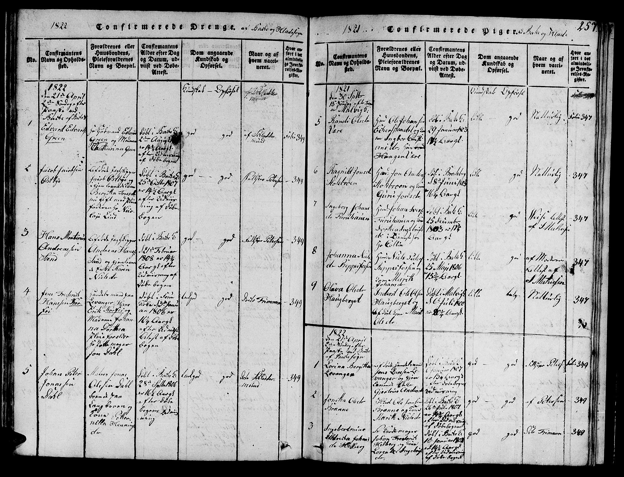 SAT, Ministerialprotokoller, klokkerbøker og fødselsregistre - Sør-Trøndelag, 606/L0307: Klokkerbok nr. 606C03, 1817-1824, s. 257