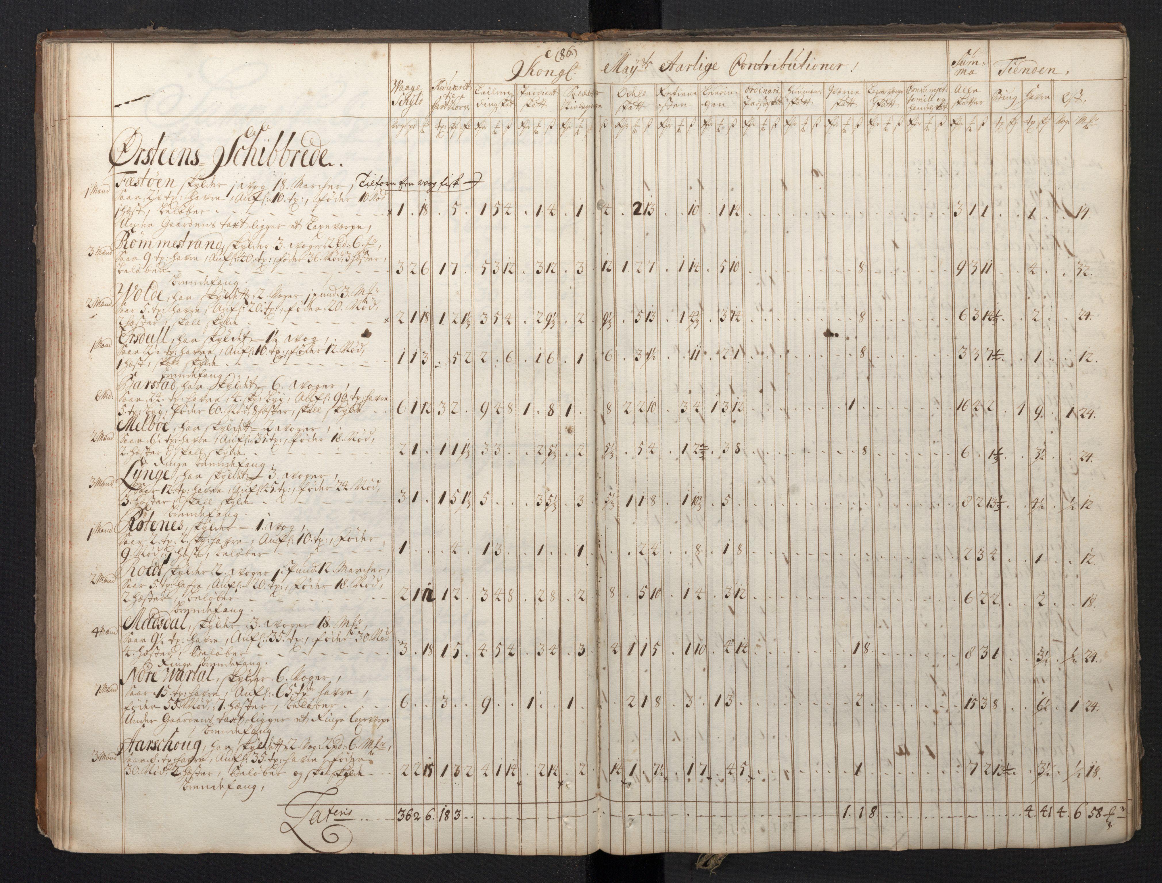 RA, Rentekammeret inntil 1814, Realistisk ordnet avdeling, N/Nb/Nbf/L0149: Sunnmøre, prøvematrikkel, 1714, s. 85b-86a