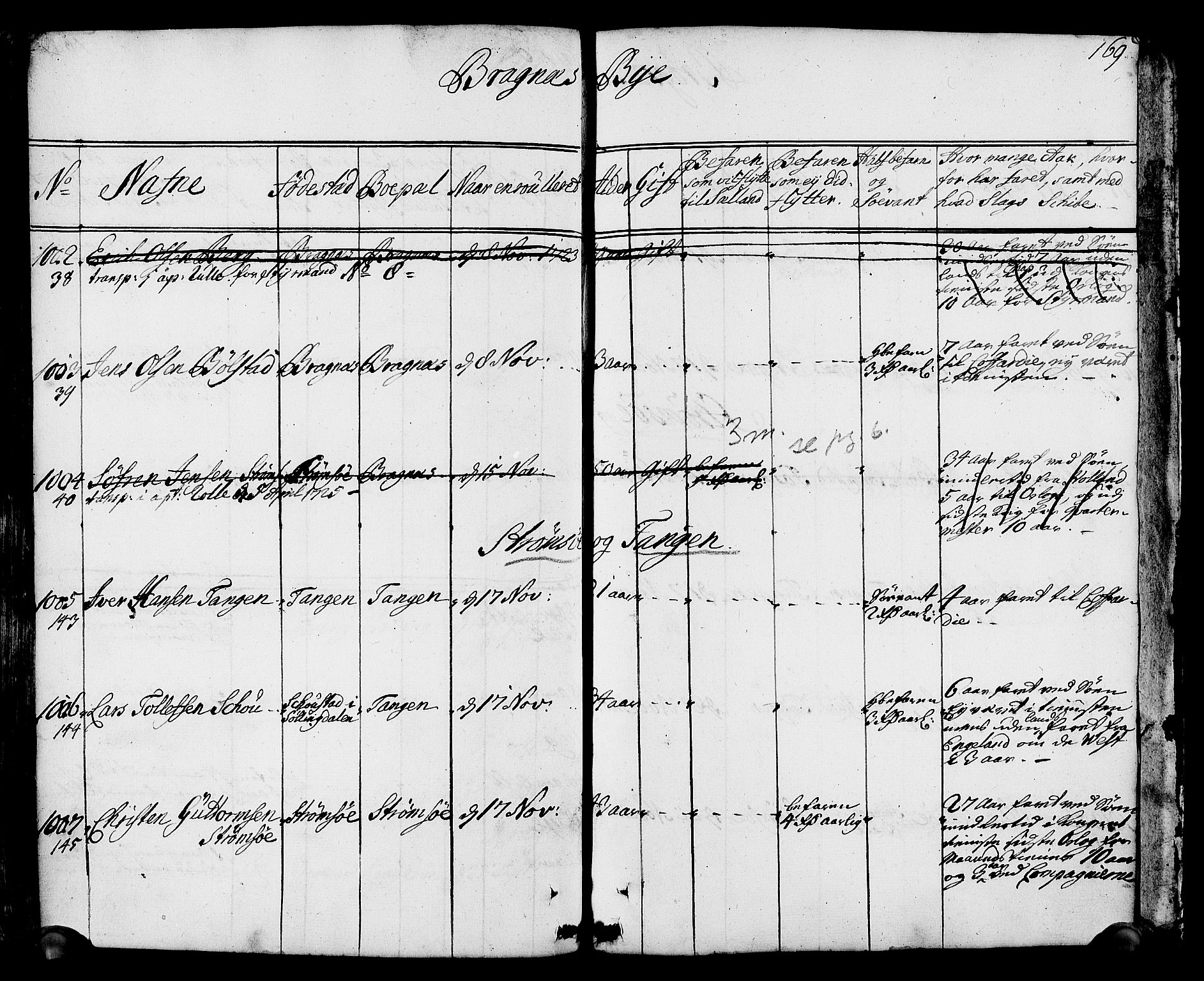 SAKO, Drammen innrulleringsdistrikt, F/Fa/L0002: Hovedrulle, 1723-1726, s. 170