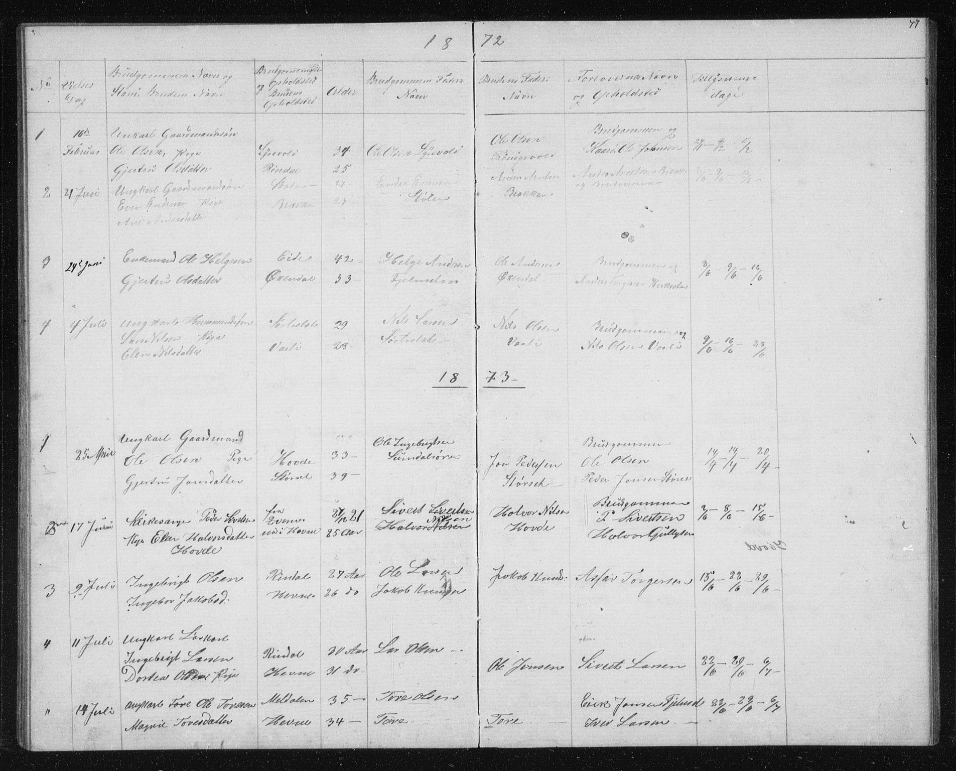 SAT, Ministerialprotokoller, klokkerbøker og fødselsregistre - Sør-Trøndelag, 631/L0513: Klokkerbok nr. 631C01, 1869-1879, s. 77