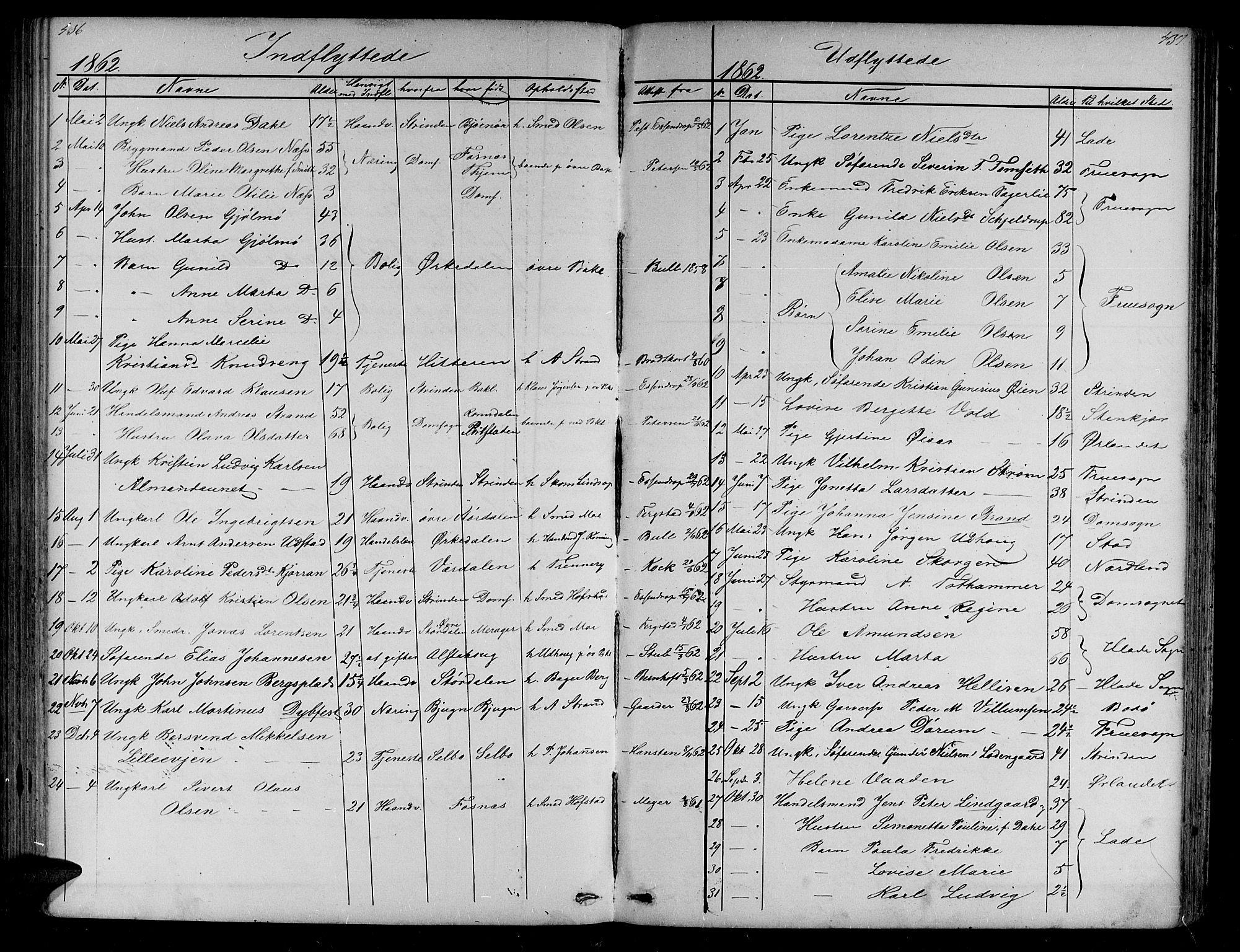 SAT, Ministerialprotokoller, klokkerbøker og fødselsregistre - Sør-Trøndelag, 604/L0219: Klokkerbok nr. 604C02, 1851-1869, s. 436-437