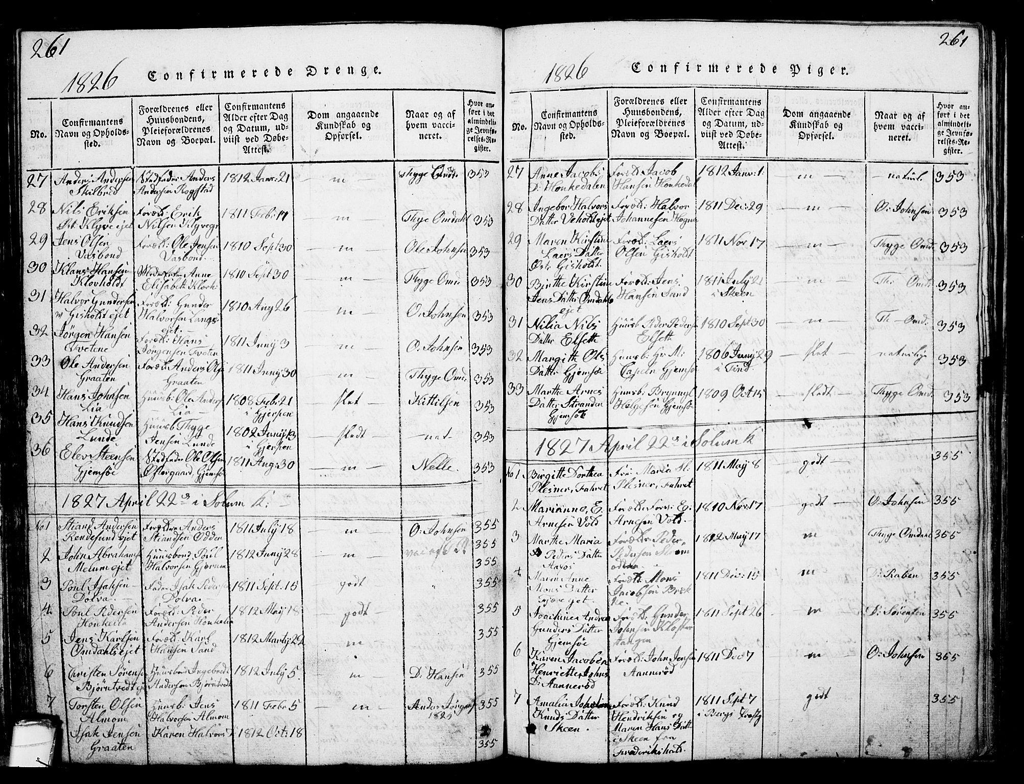 SAKO, Solum kirkebøker, G/Ga/L0001: Klokkerbok nr. I 1, 1814-1833, s. 261