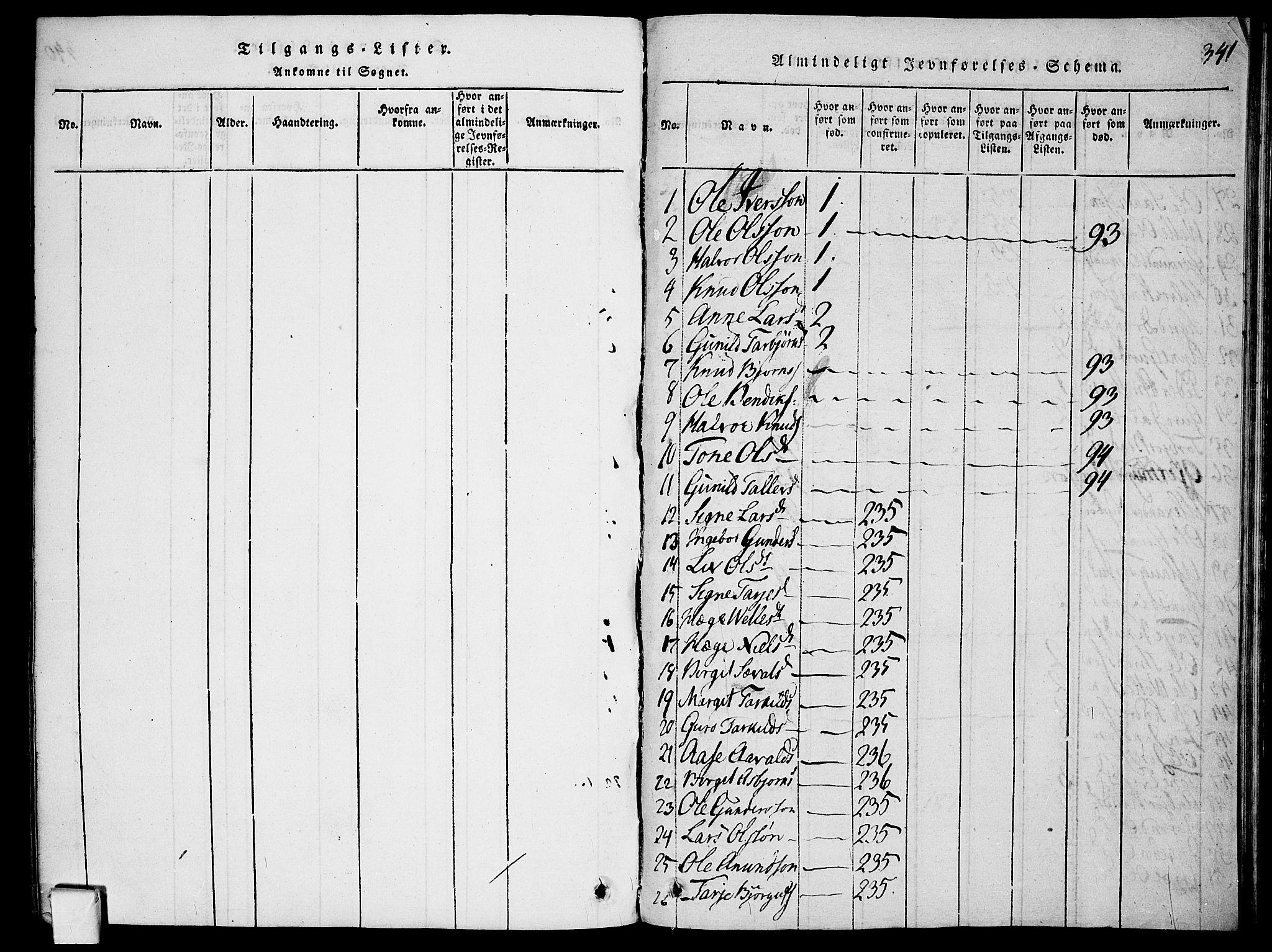 SAKO, Mo kirkebøker, F/Fa/L0004: Ministerialbok nr. I 4, 1814-1844, s. 341