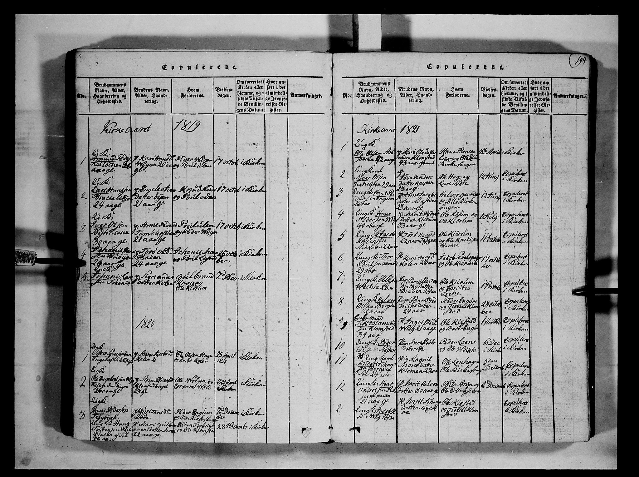SAH, Fron prestekontor, H/Ha/Hab/L0002: Klokkerbok nr. 2, 1816-1850, s. 194