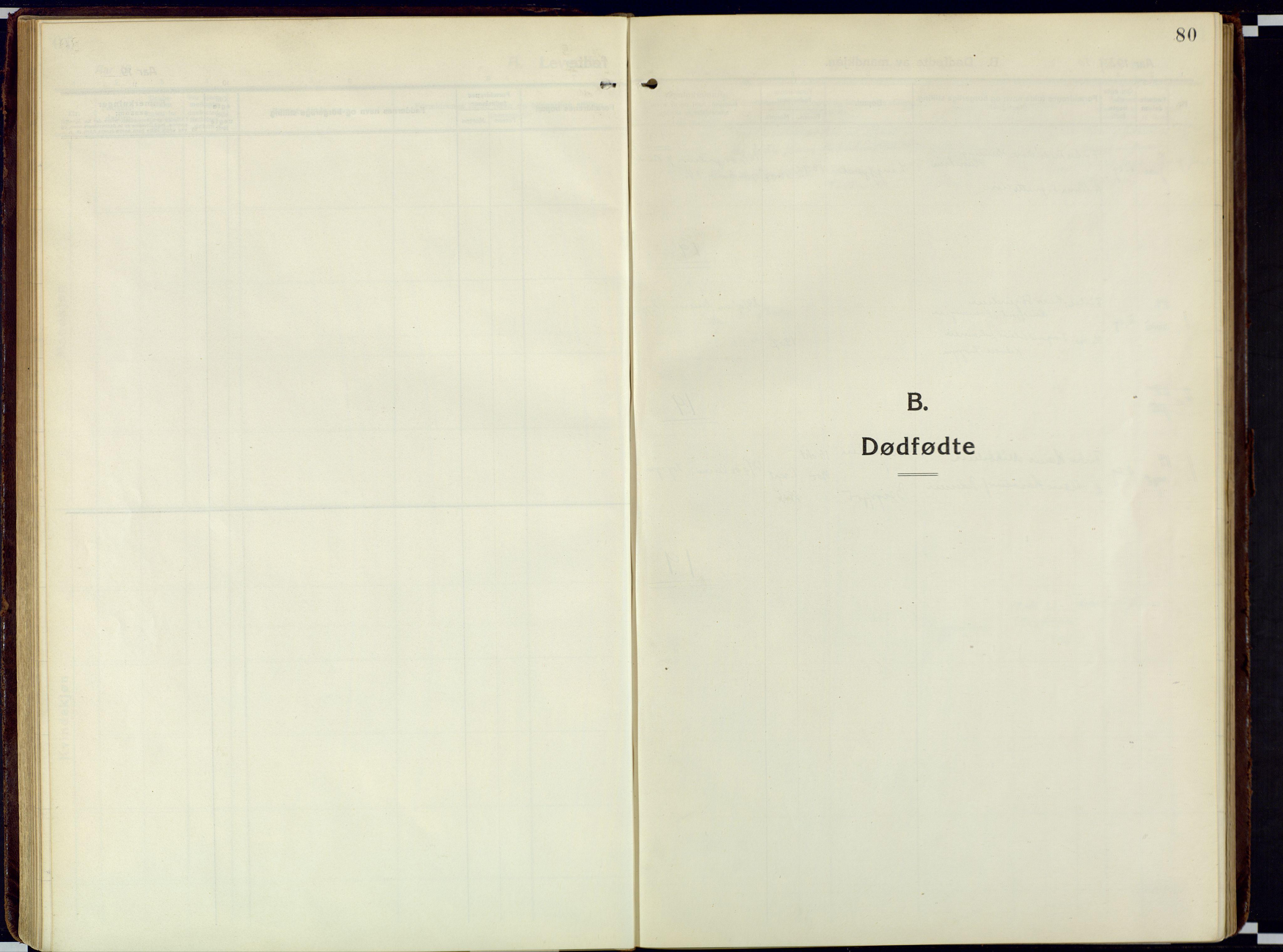 SATØ, Loppa sokneprestkontor, H/Ha/L0013kirke: Ministerialbok nr. 13, 1920-1932, s. 80