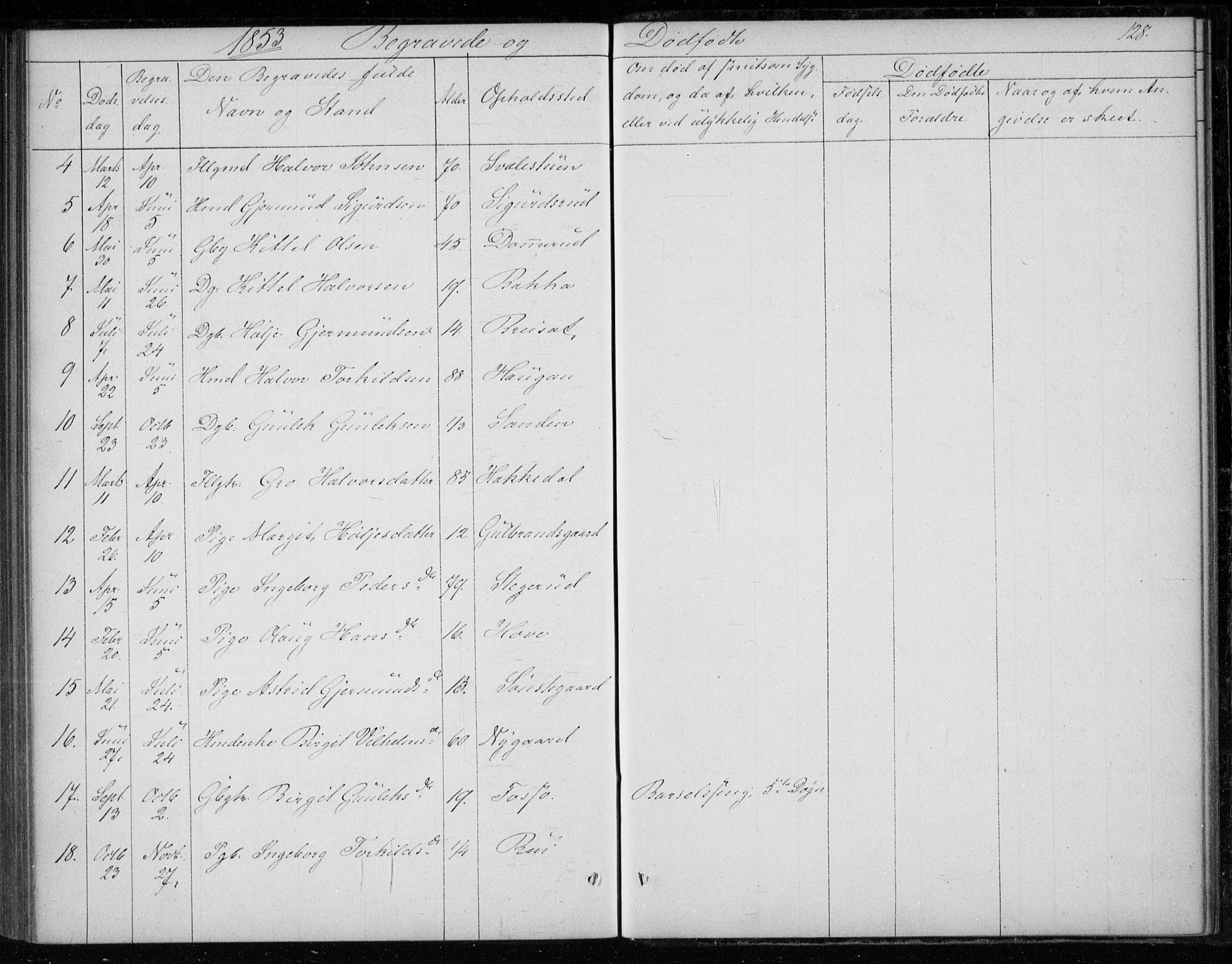 SAKO, Gransherad kirkebøker, F/Fb/L0003: Ministerialbok nr. II 3, 1844-1859, s. 128