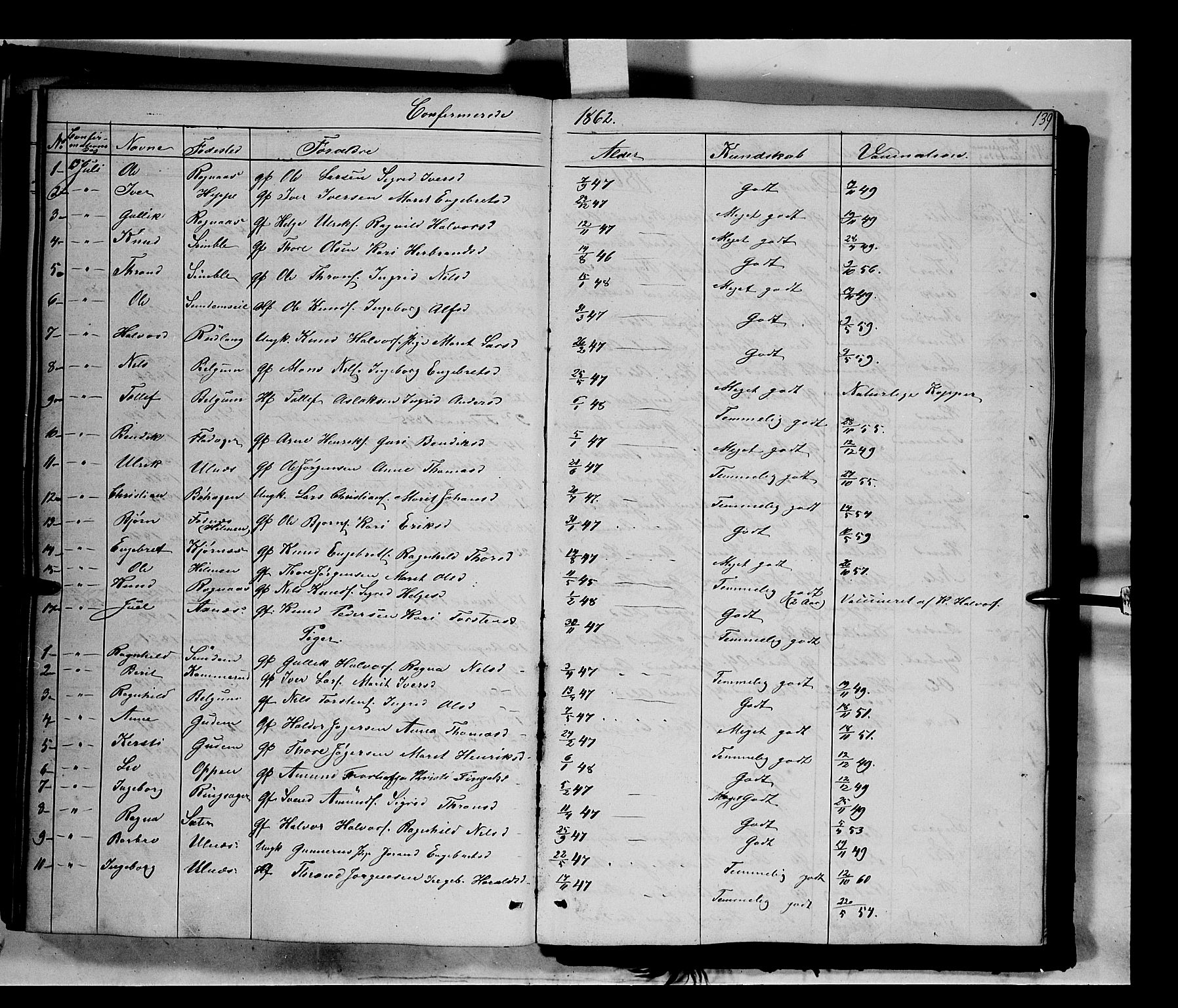 SAH, Nord-Aurdal prestekontor, Ministerialbok nr. 6, 1842-1863, s. 139