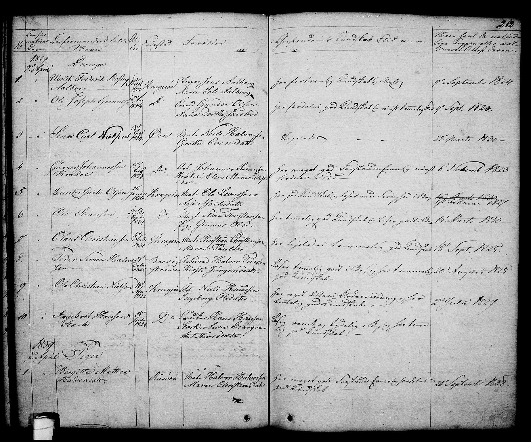 SAKO, Kragerø kirkebøker, G/Ga/L0003: Klokkerbok nr. 3, 1832-1852, s. 212