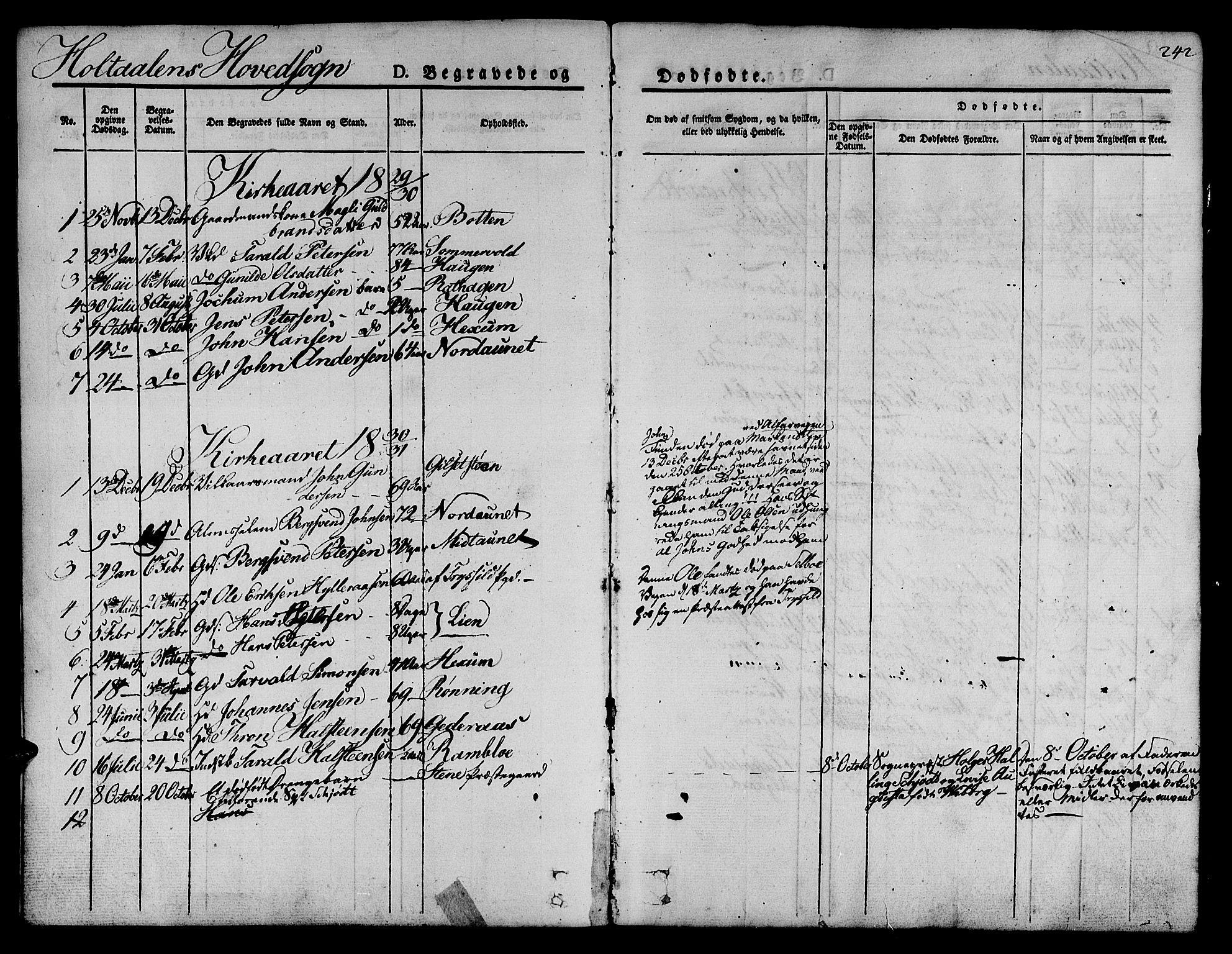 SAT, Ministerialprotokoller, klokkerbøker og fødselsregistre - Sør-Trøndelag, 685/L0960: Ministerialbok nr. 685A05 /1, 1829-1845, s. 242