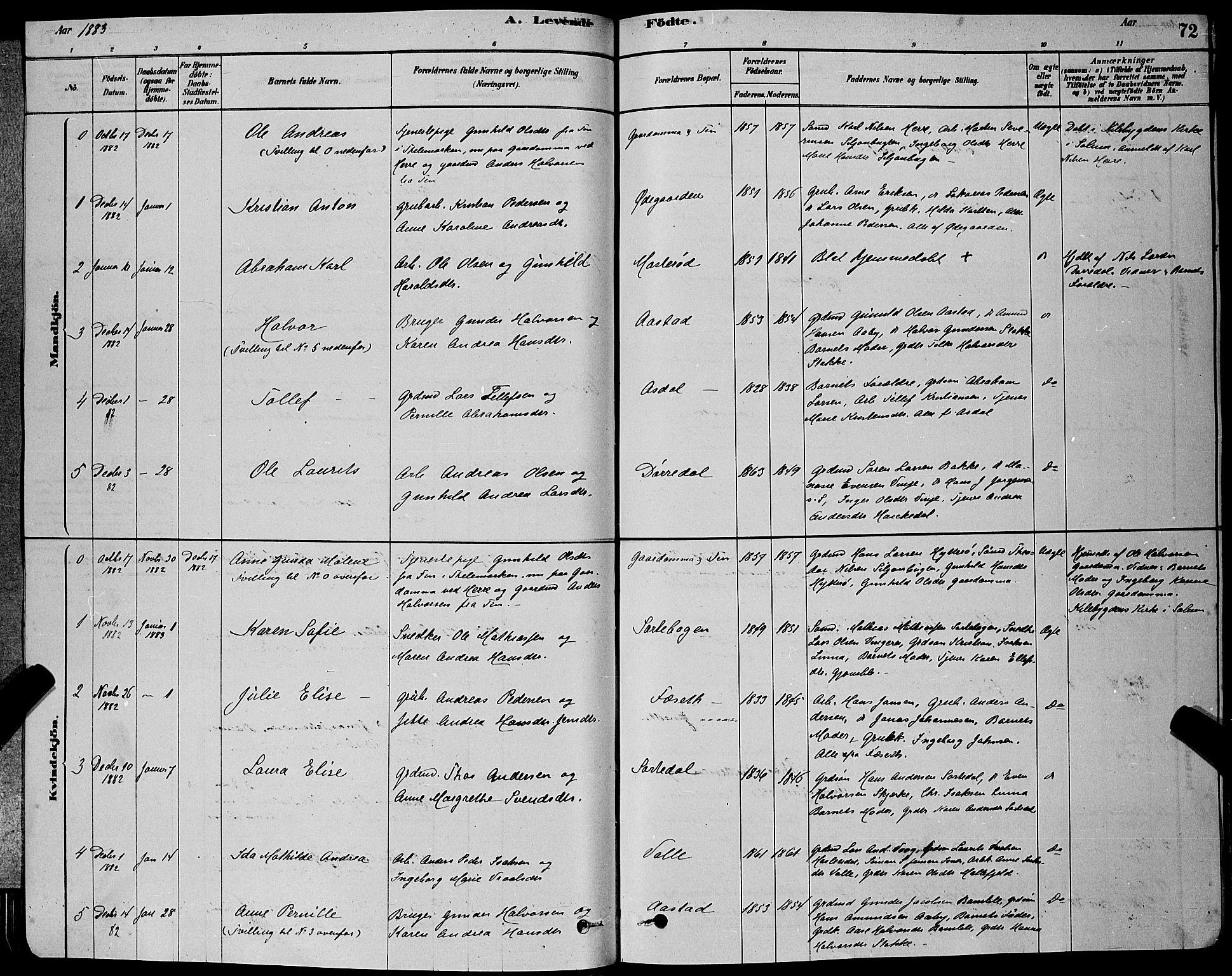 SAKO, Bamble kirkebøker, G/Ga/L0008: Klokkerbok nr. I 8, 1878-1888, s. 72