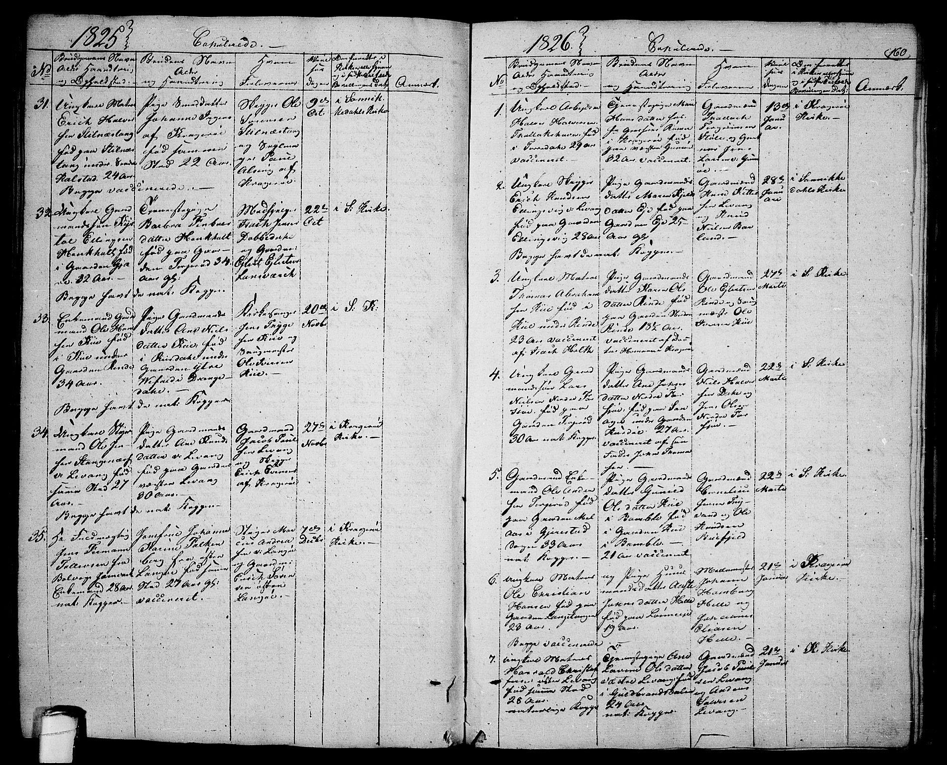 SAKO, Sannidal kirkebøker, F/Fa/L0005: Ministerialbok nr. 5, 1823-1830, s. 160