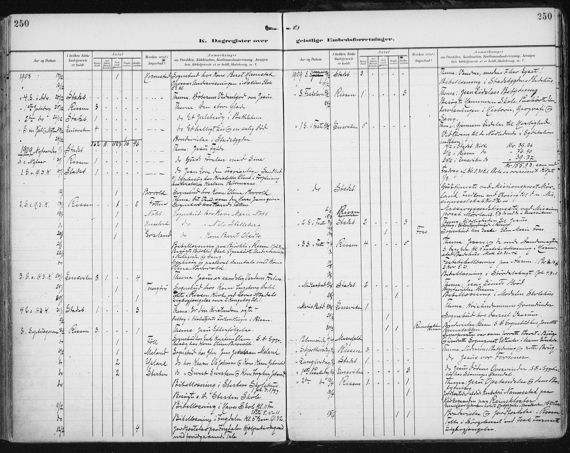 SAT, Ministerialprotokoller, klokkerbøker og fødselsregistre - Sør-Trøndelag, 646/L0616: Ministerialbok nr. 646A14, 1900-1918, s. 250