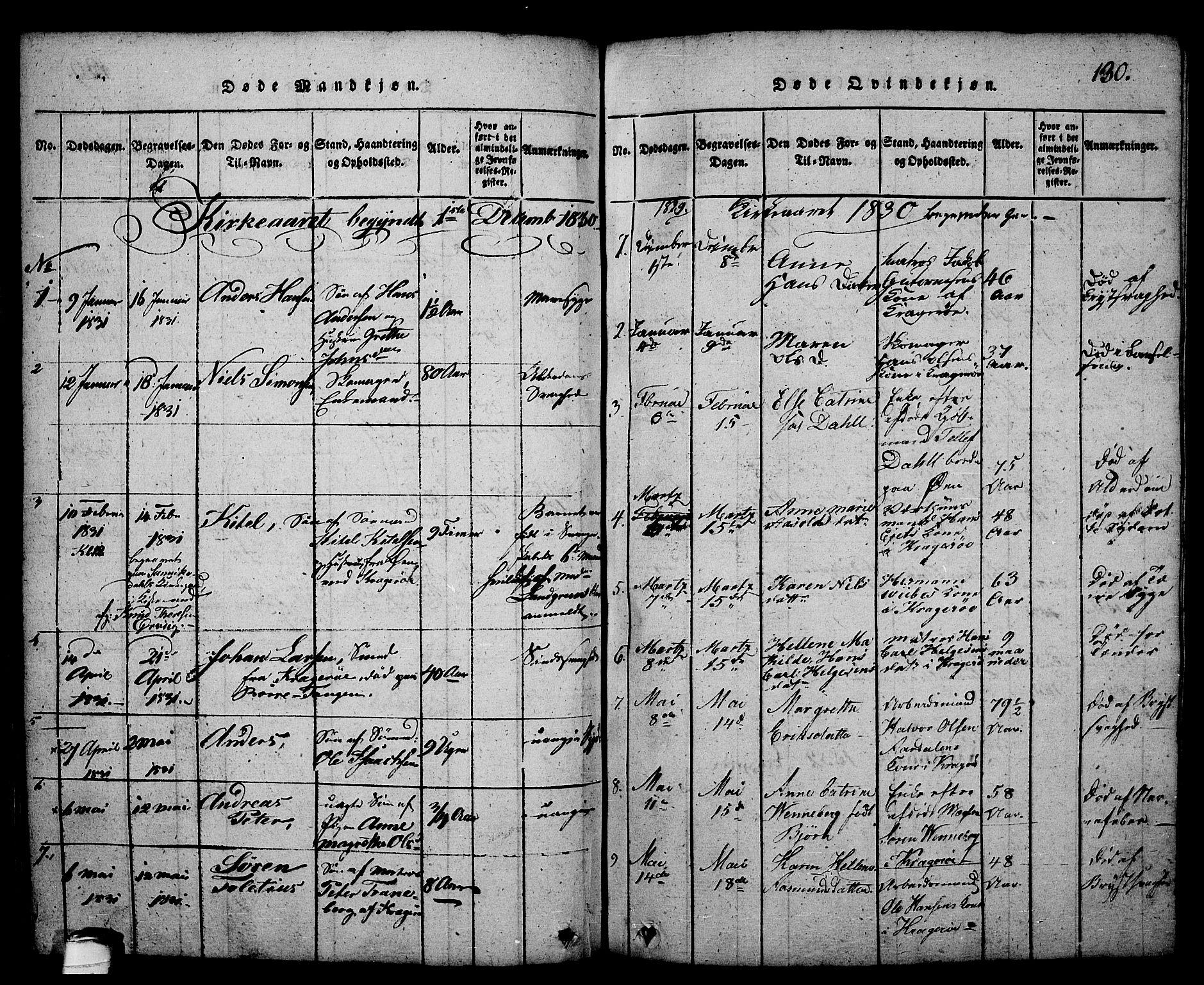 SAKO, Kragerø kirkebøker, G/Ga/L0002: Klokkerbok nr. 2, 1814-1831, s. 130