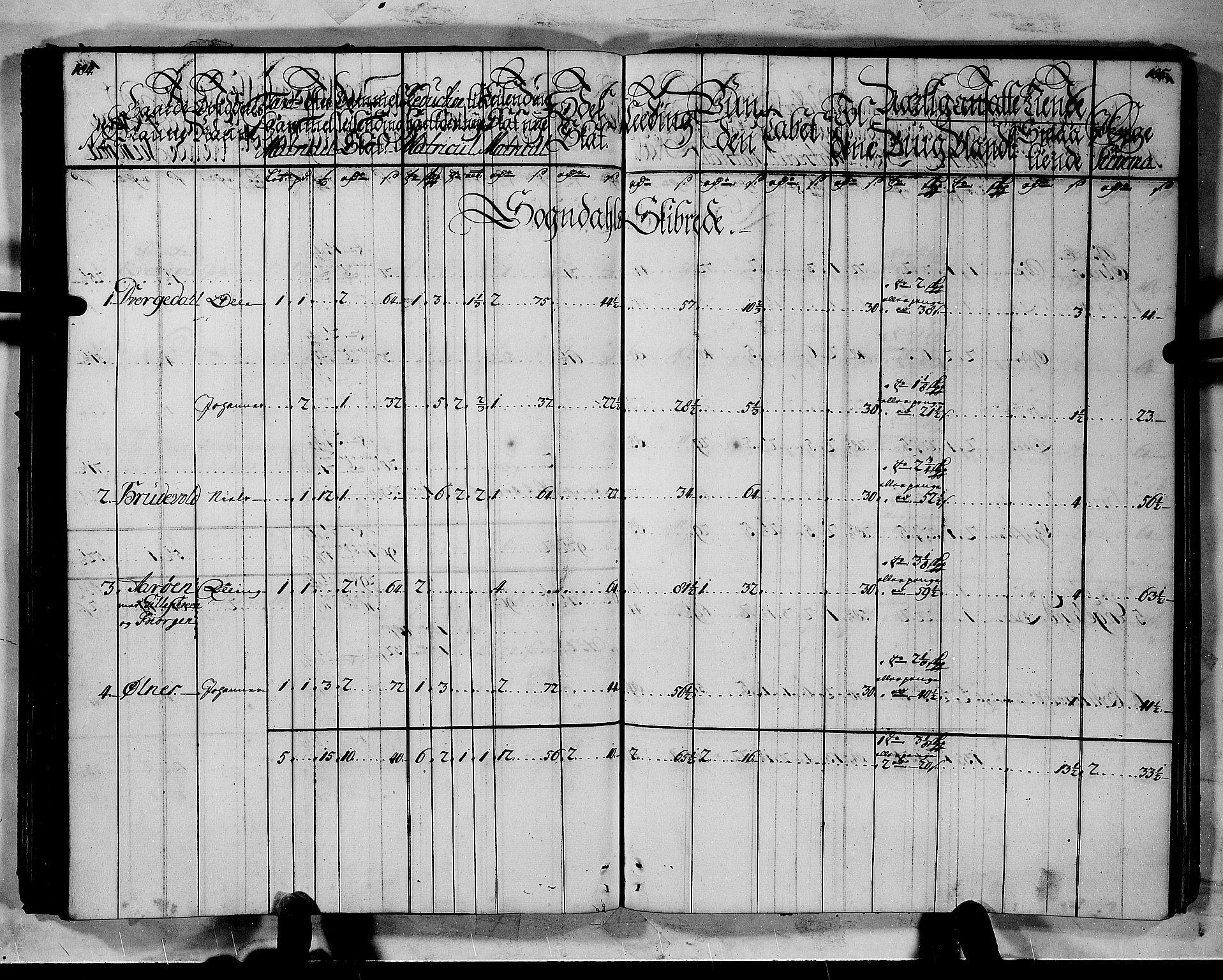 RA, Rentekammeret inntil 1814, Realistisk ordnet avdeling, N/Nb/Nbf/L0144: Indre Sogn matrikkelprotokoll, 1723, s. 184-185