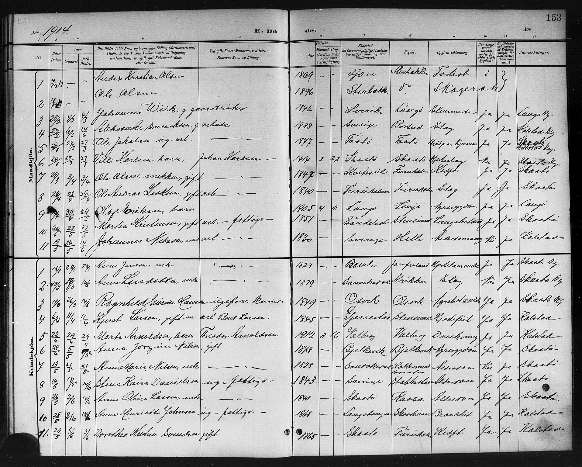 SAKO, Skåtøy kirkebøker, G/Ga/L0004: Klokkerbok nr. I 4, 1898-1916, s. 153
