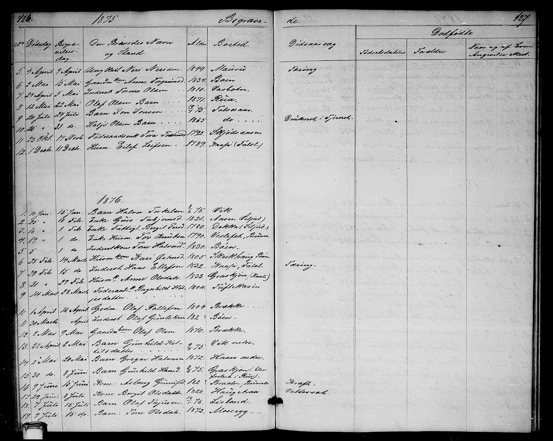 SAKO, Gransherad kirkebøker, G/Ga/L0002: Klokkerbok nr. I 2, 1854-1886, s. 426-427