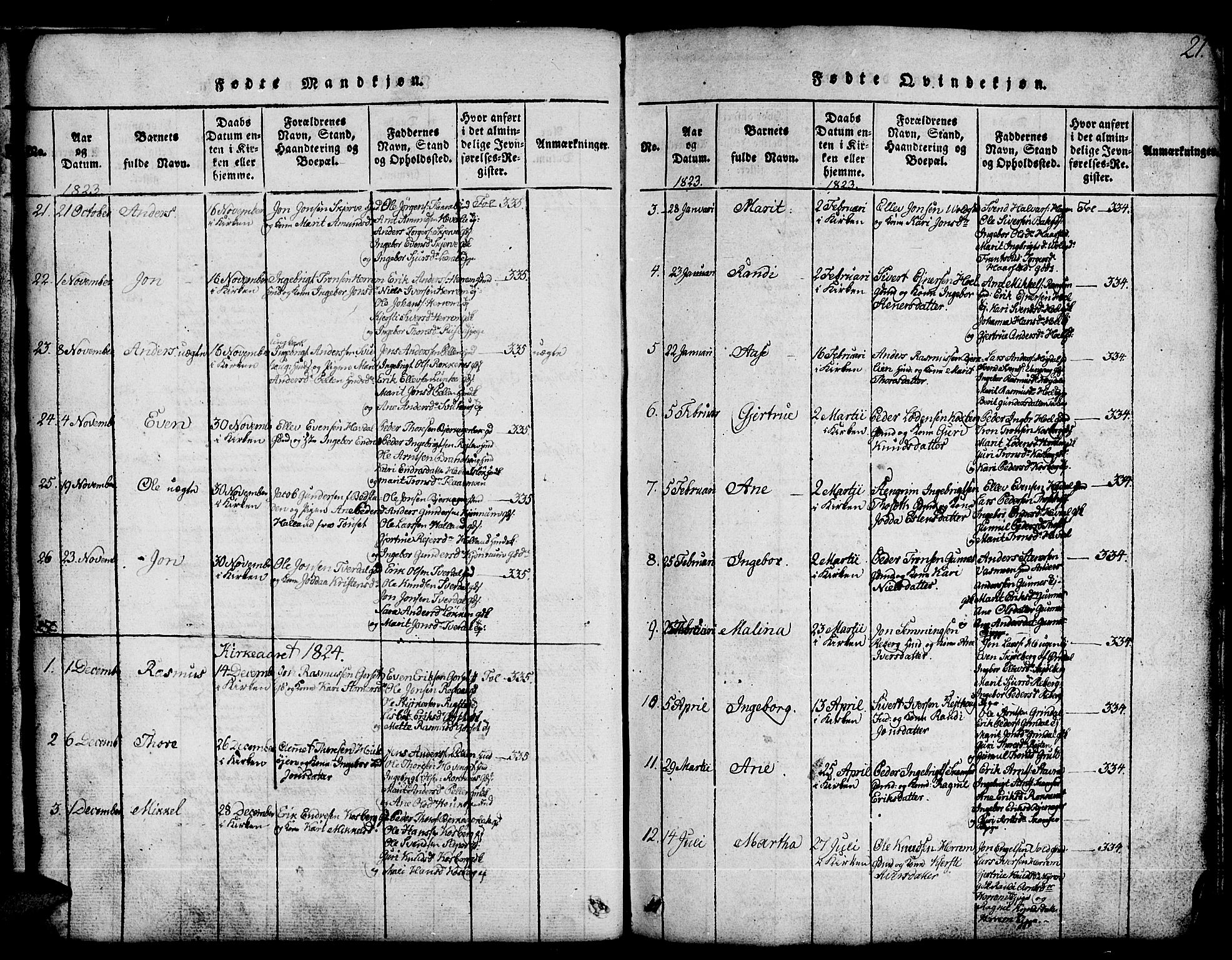 SAT, Ministerialprotokoller, klokkerbøker og fødselsregistre - Sør-Trøndelag, 674/L0874: Klokkerbok nr. 674C01, 1816-1860, s. 21