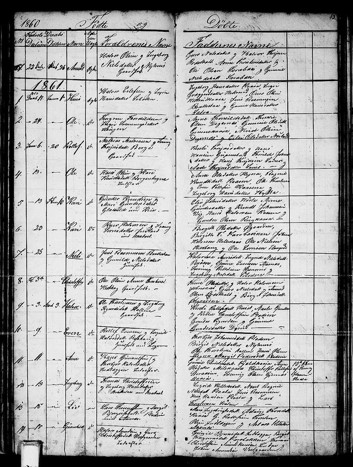 SAKO, Sauherad kirkebøker, G/Gb/L0001: Klokkerbok nr. II 1, 1845-1865, s. 53
