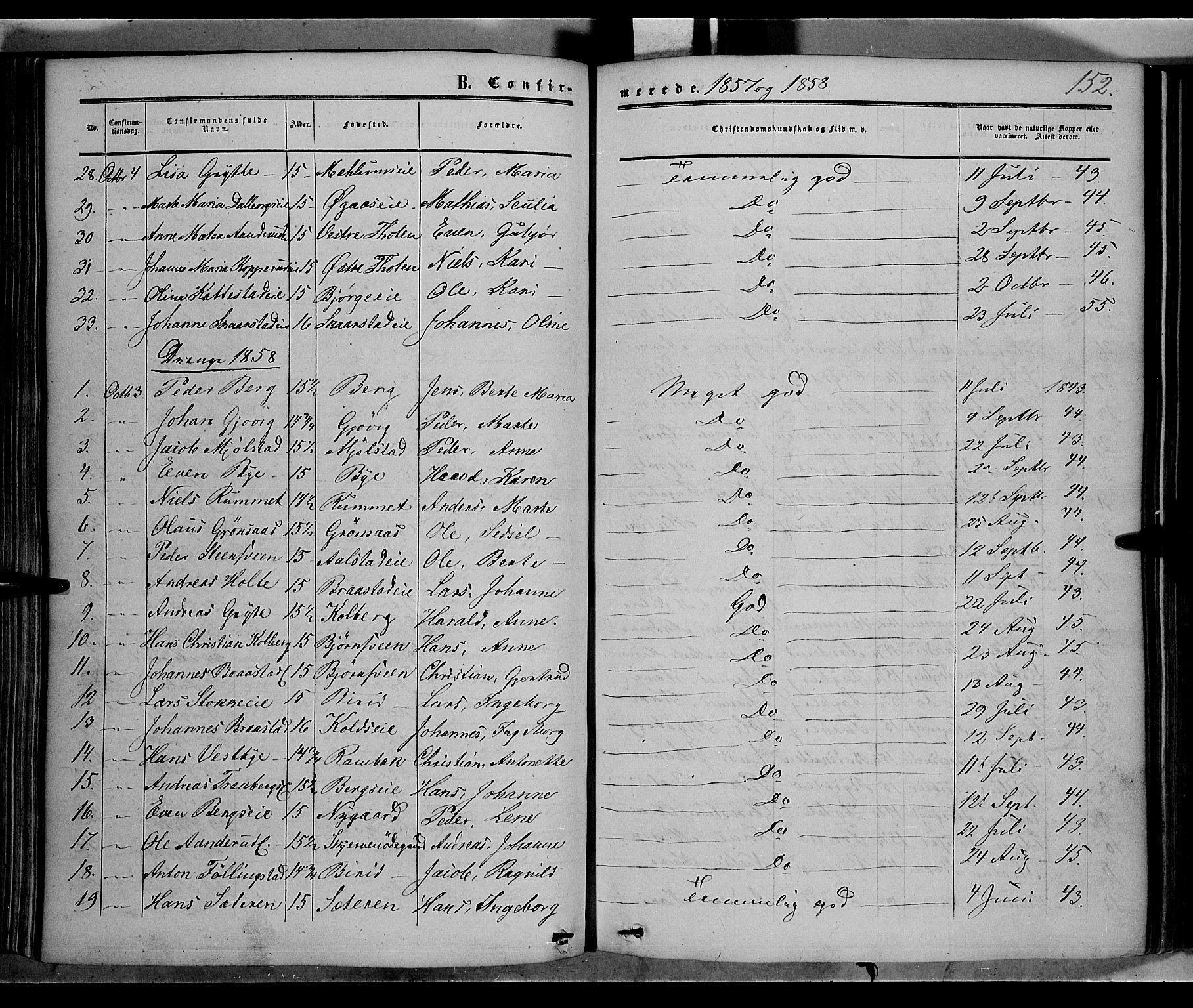 SAH, Vardal prestekontor, H/Ha/Haa/L0006: Ministerialbok nr. 6, 1854-1866, s. 152