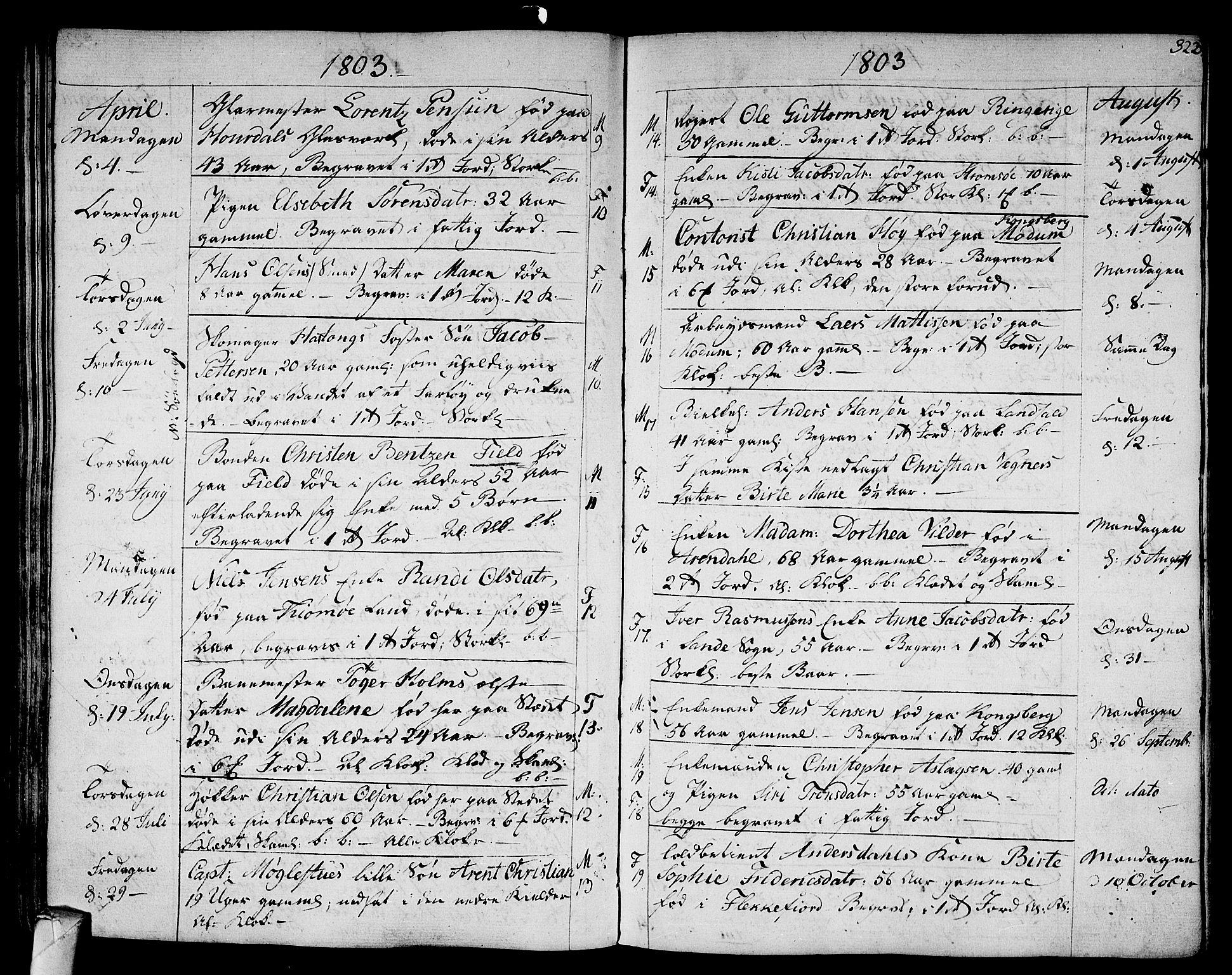 SAKO, Strømsø kirkebøker, F/Fa/L0010: Ministerialbok nr. I 10, 1792-1822, s. 323