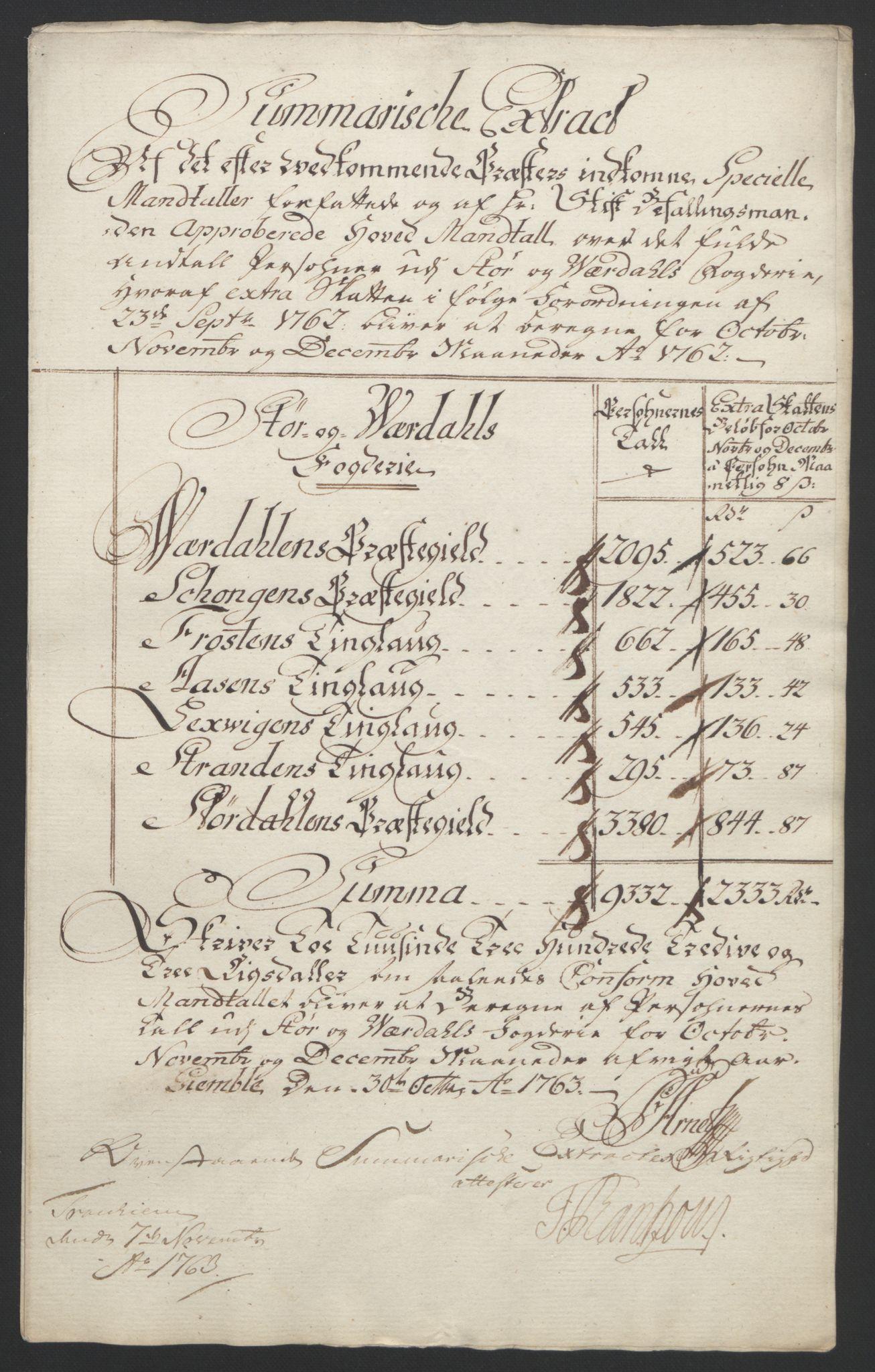 RA, Rentekammeret inntil 1814, Reviderte regnskaper, Fogderegnskap, R62/L4303: Ekstraskatten Stjørdal og Verdal, 1762-1763, s. 11