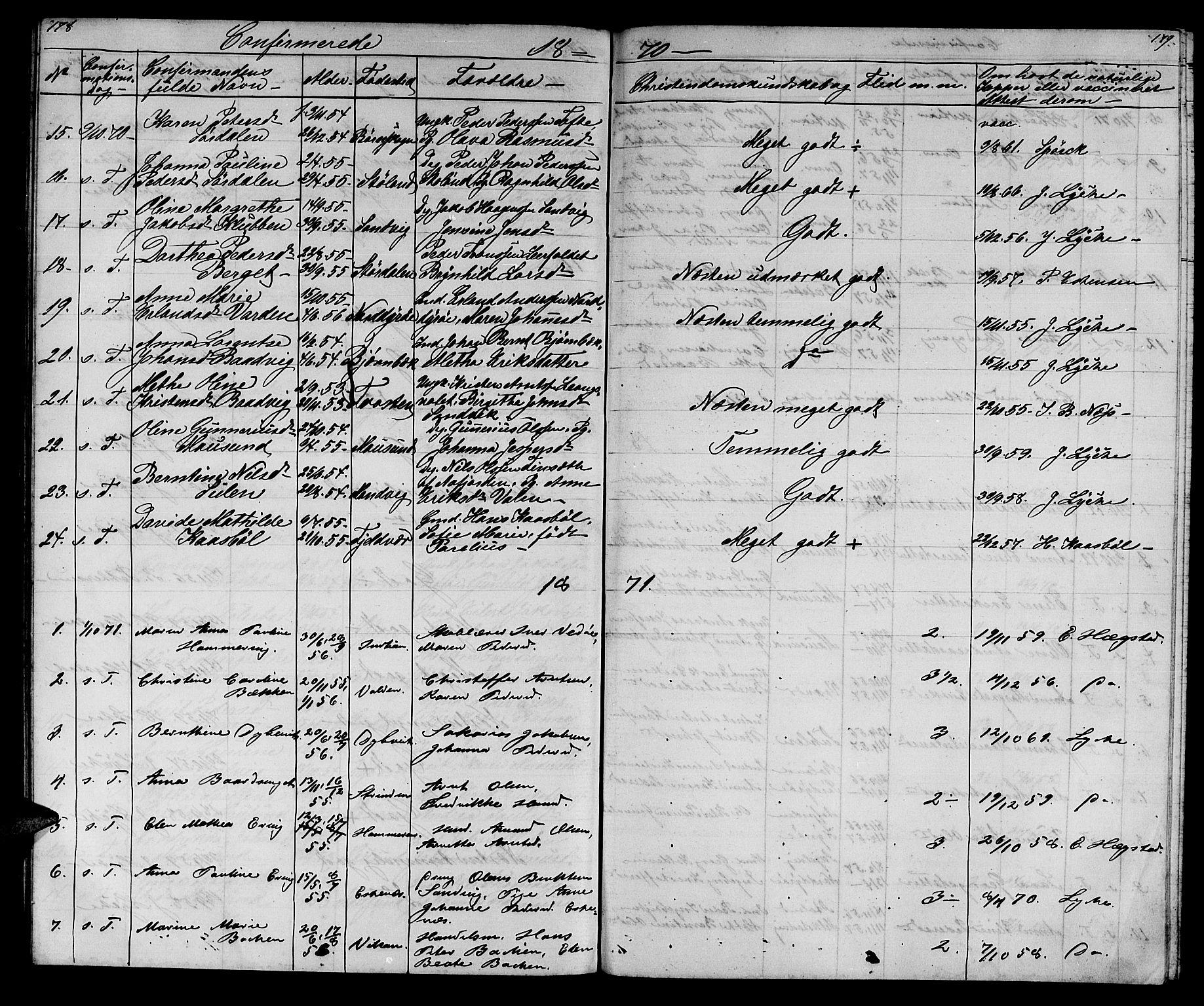 SAT, Ministerialprotokoller, klokkerbøker og fødselsregistre - Sør-Trøndelag, 640/L0583: Klokkerbok nr. 640C01, 1866-1877, s. 178-179