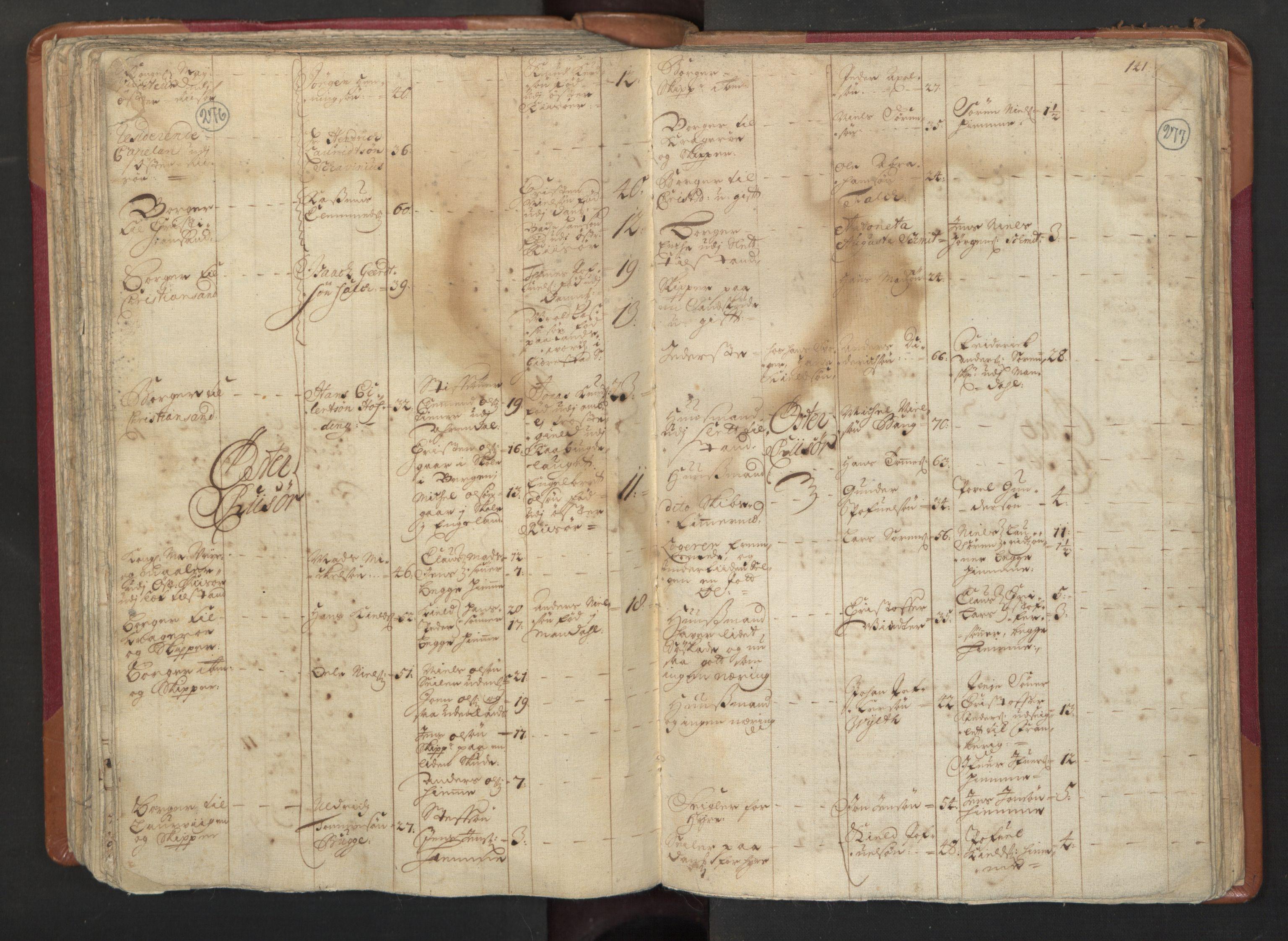 RA, Manntallet 1701, nr. 3: Nedenes fogderi, 1701, s. 276-277
