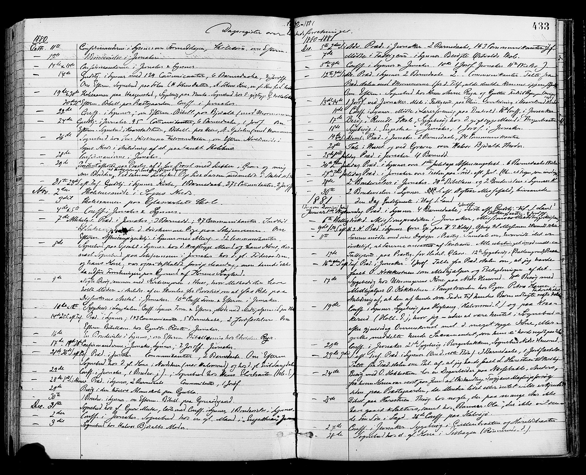SAH, Jevnaker prestekontor, Ministerialbok nr. 8, 1877-1890, s. 433